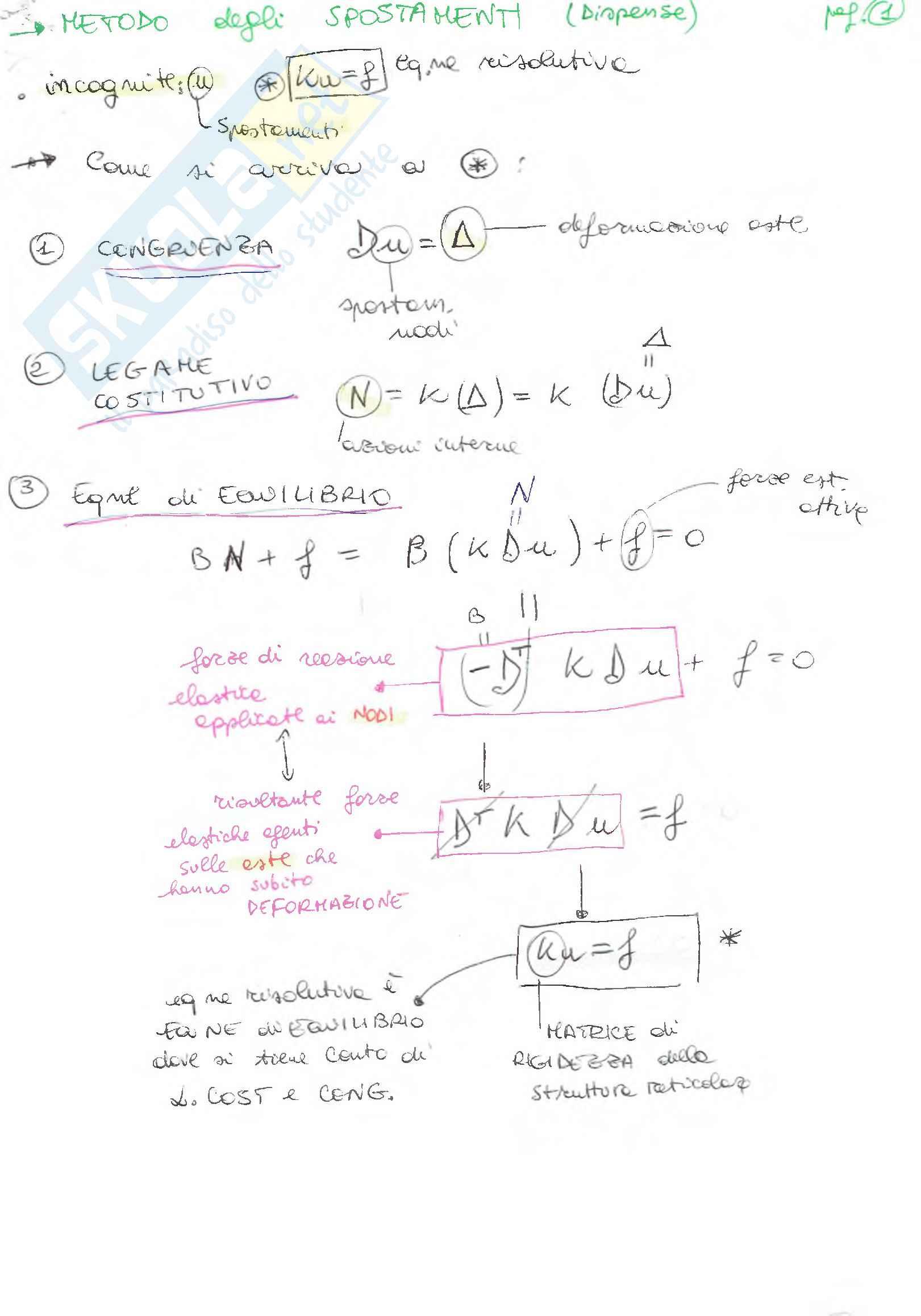Riassunto esame Scienza delle costruzioni, prof. F. Vestroni, libro consigliato Scienza delle costruzioni, Casini, Vasta