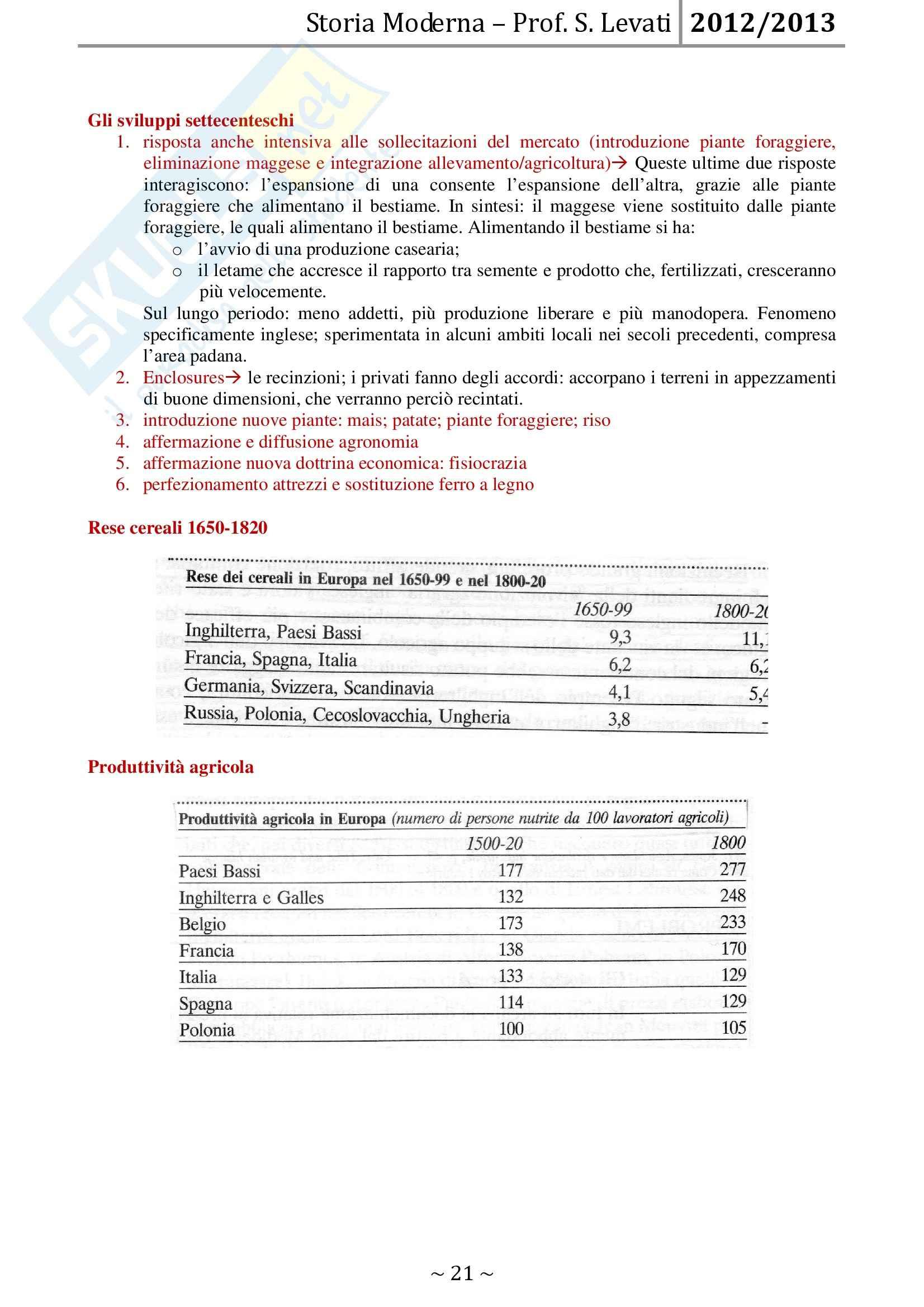 Storia moderna - Appunti Pag. 21