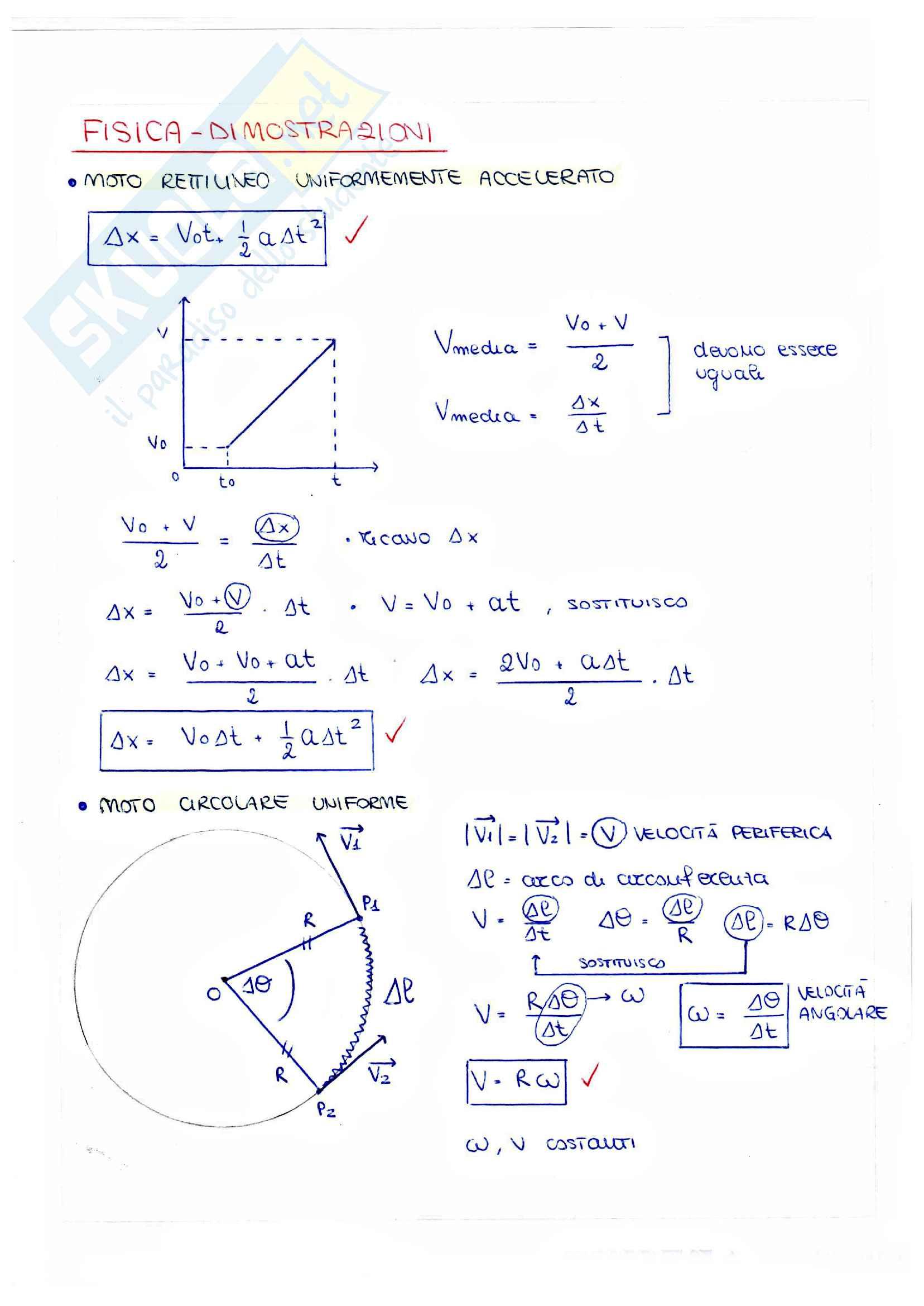 Dimostrazioni di fisica