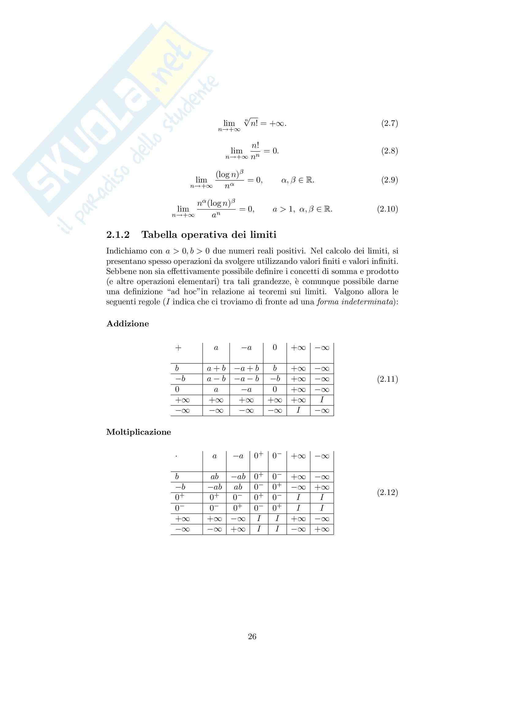 Analisi matematica 1 - Note ed esercizi svolti su Successioni e serie numeriche Pag. 2