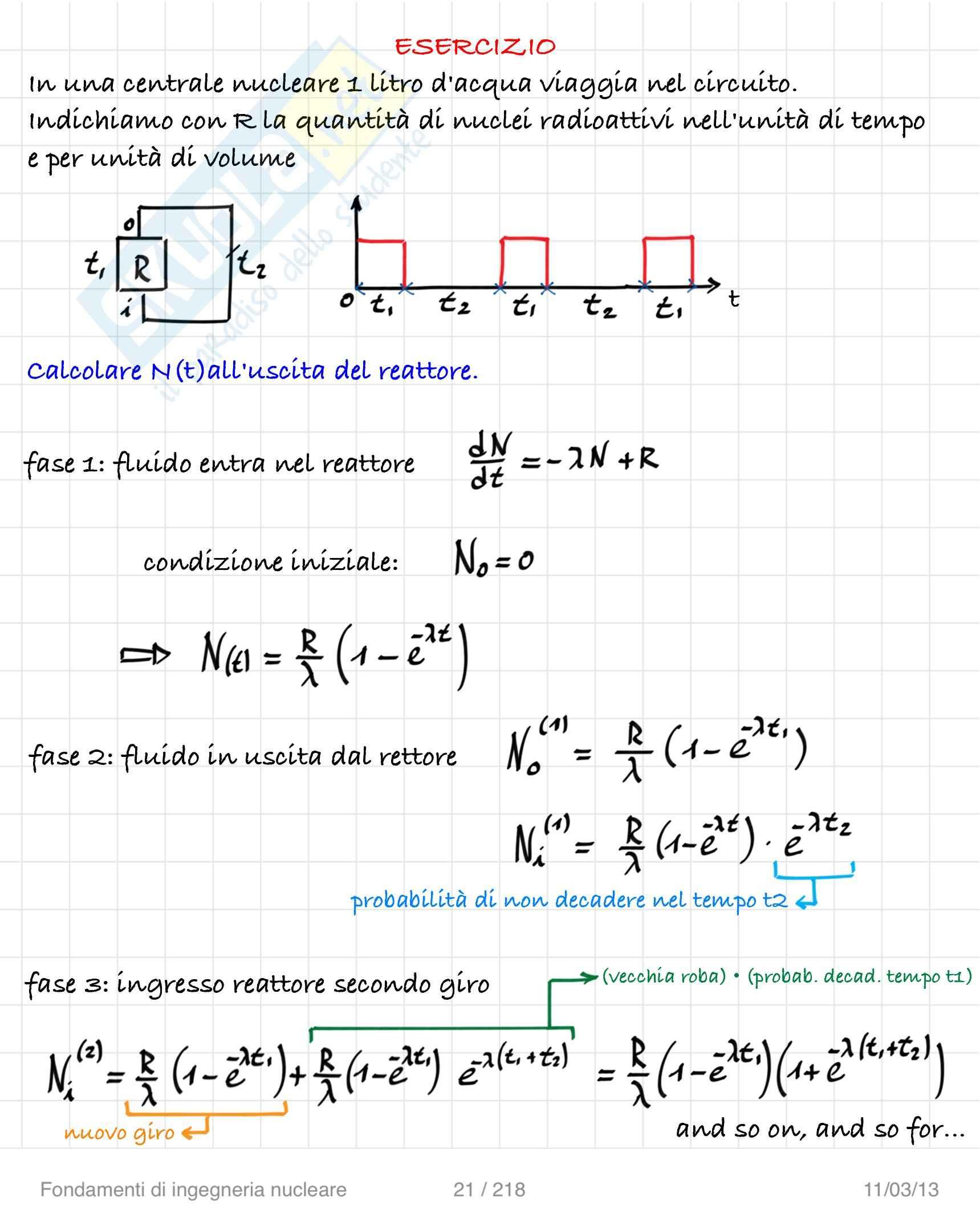 Lezioni ed esercitazioni: Appunti di Ingegneria nucleare Pag. 21