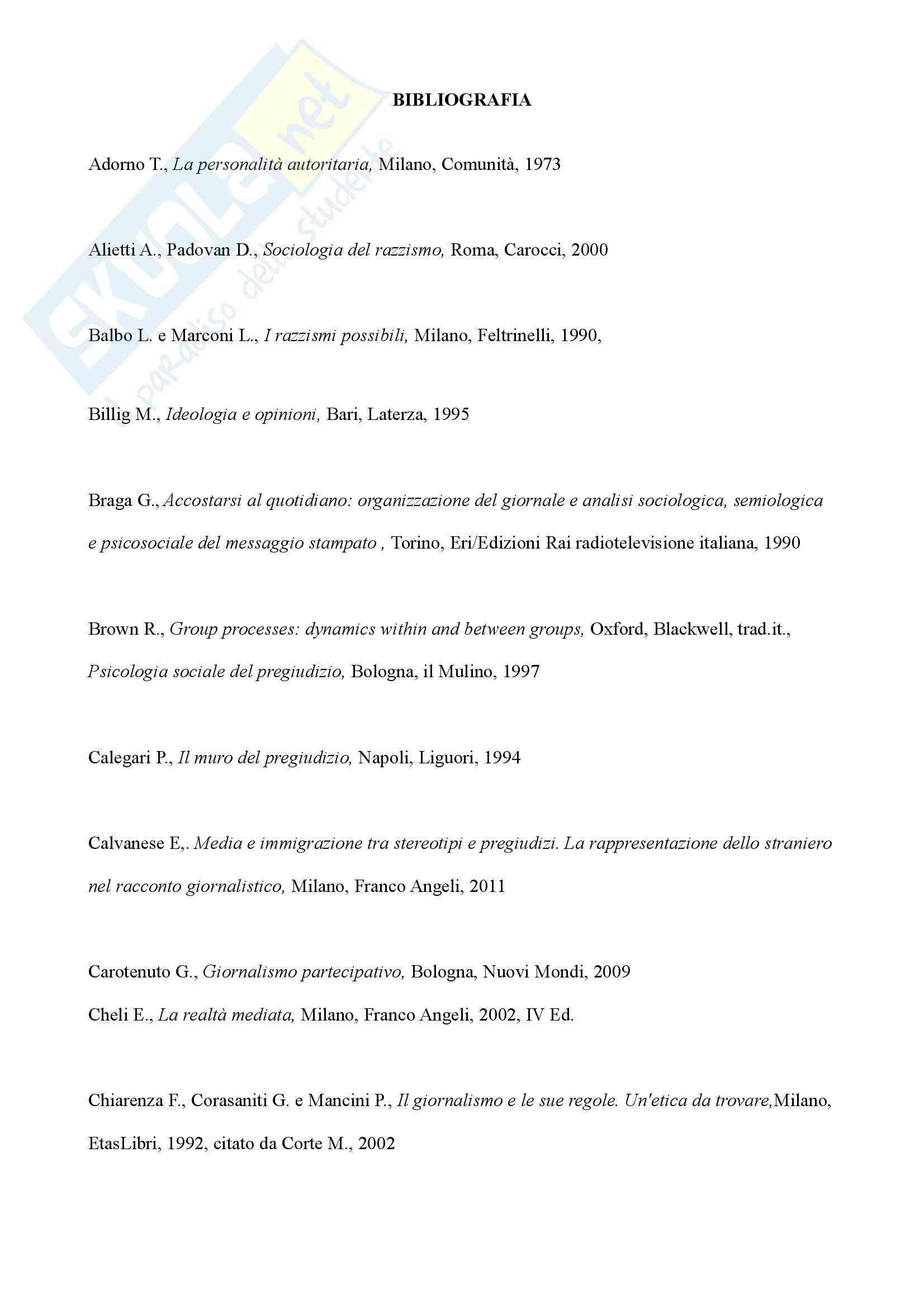 """Bibliografia tesi """"Stampa e razzismo: il caso la Continassa"""""""