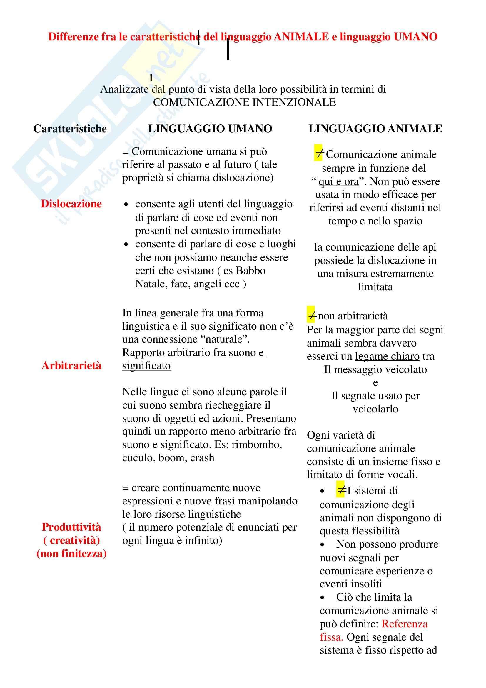 Differenze linguaggio animale e linguaggio umano, Semiotica