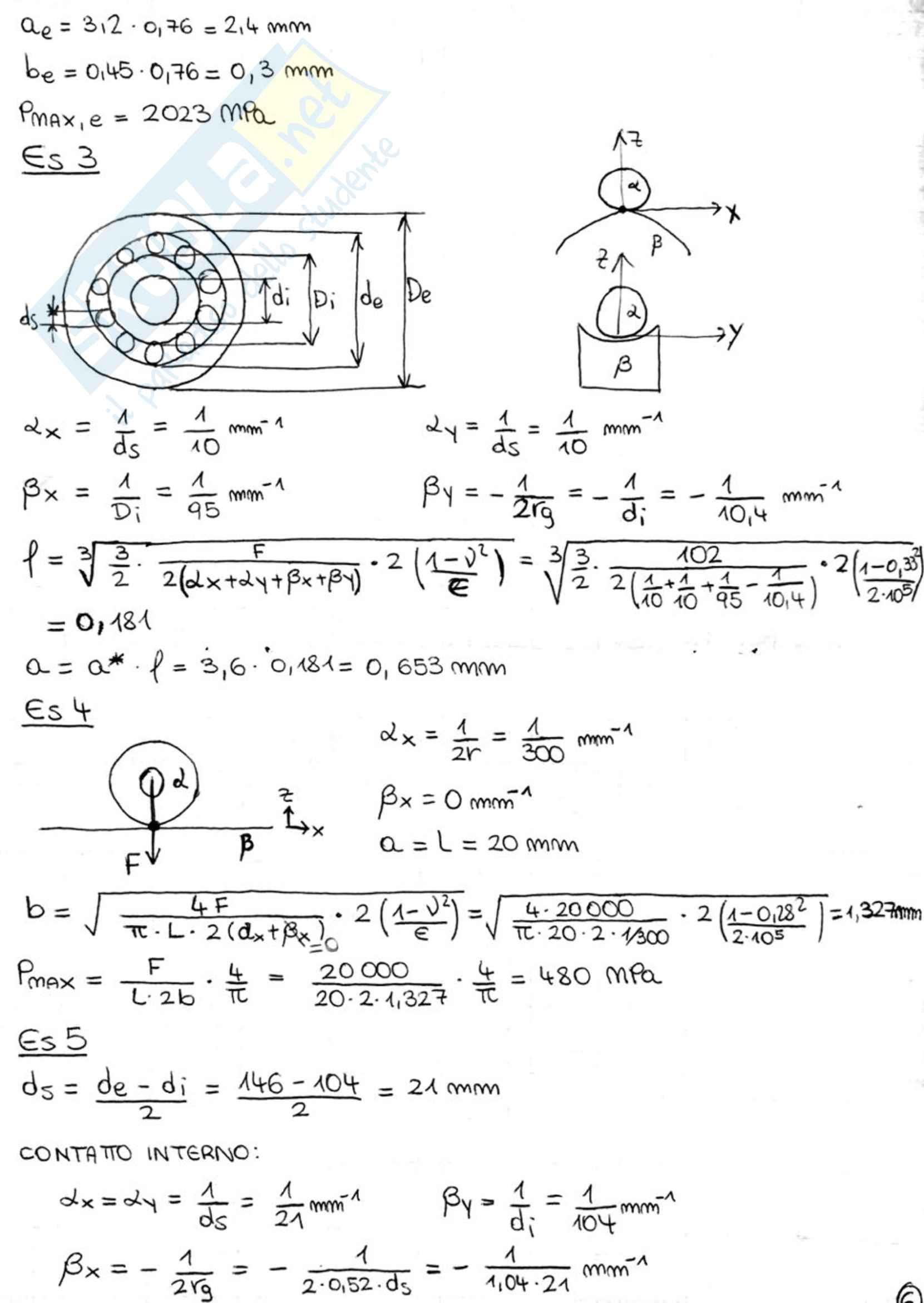 Esercitazioni di elementi di costruzione e disegno di macchine Pag. 11