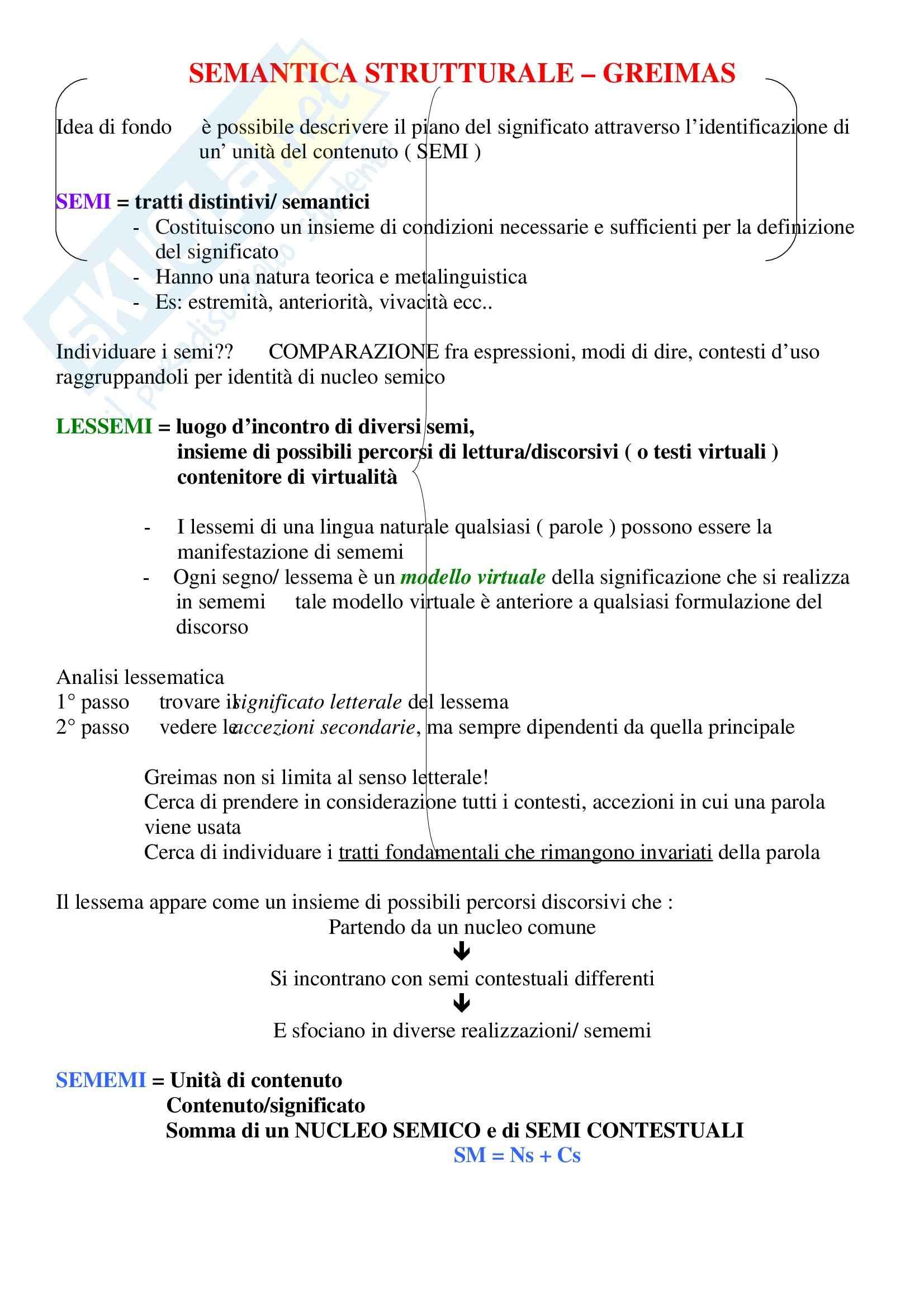 Semantica strutturale di Greimas, Semiotica