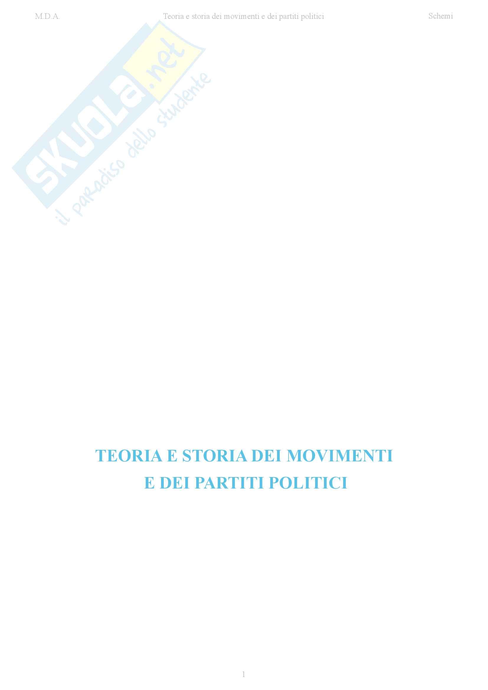 Appunti di Teoria e storia dei movimenti e dei partiti politici (2015) - prof. Cappperucci V.
