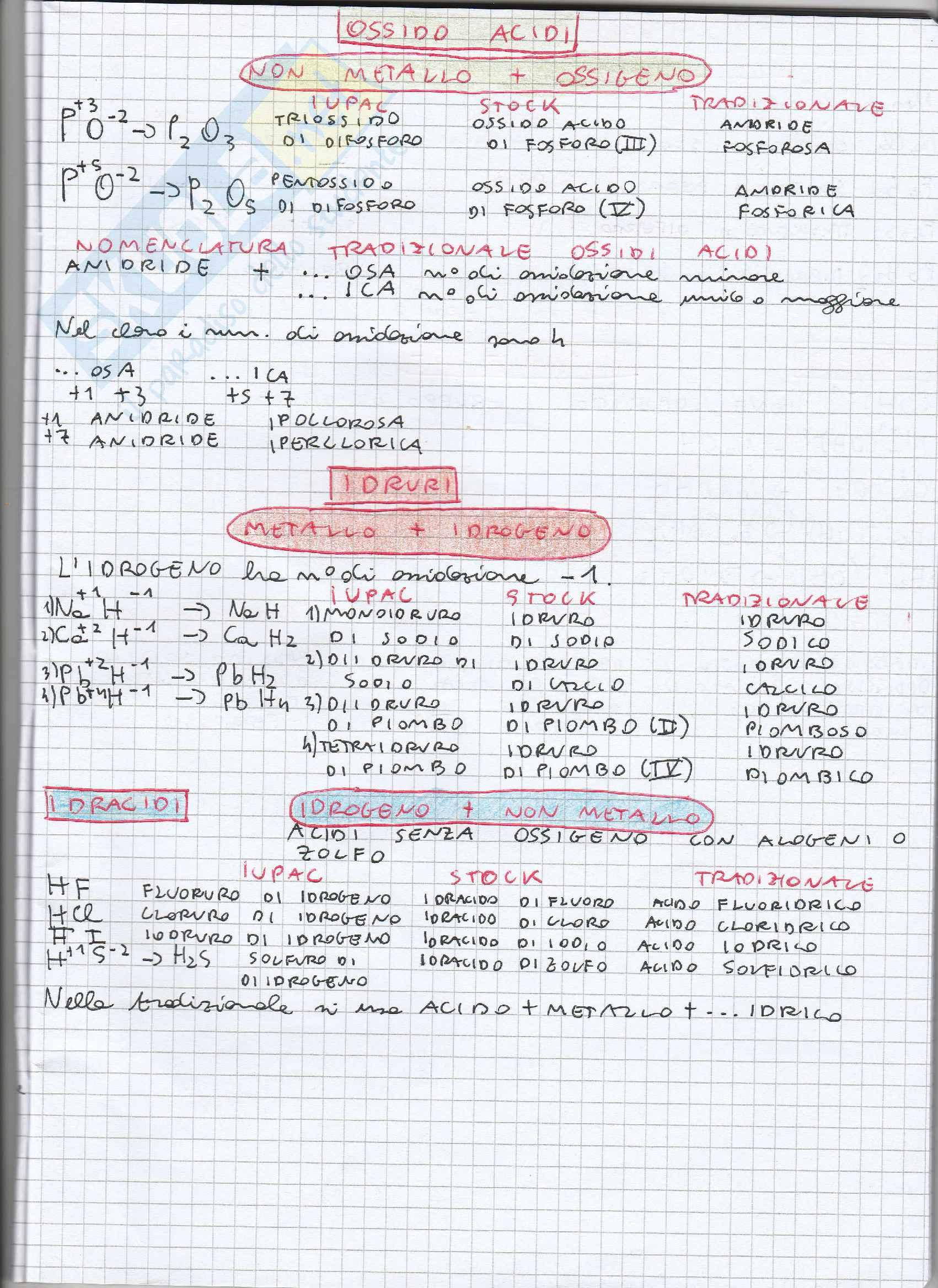 Chimica e propedeutica biochimica Pag. 2