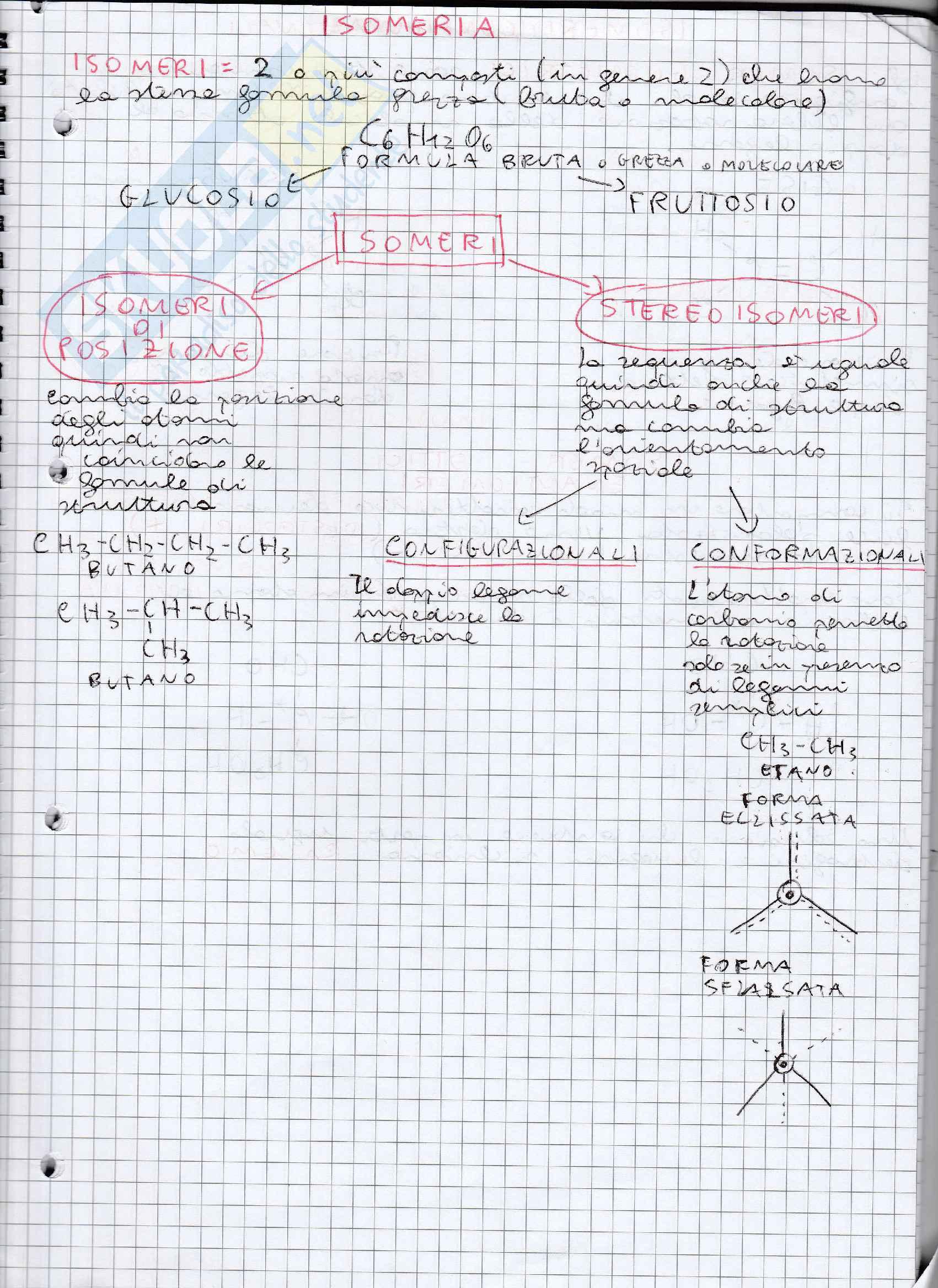 Chimica e propedeutica biochimica Pag. 21