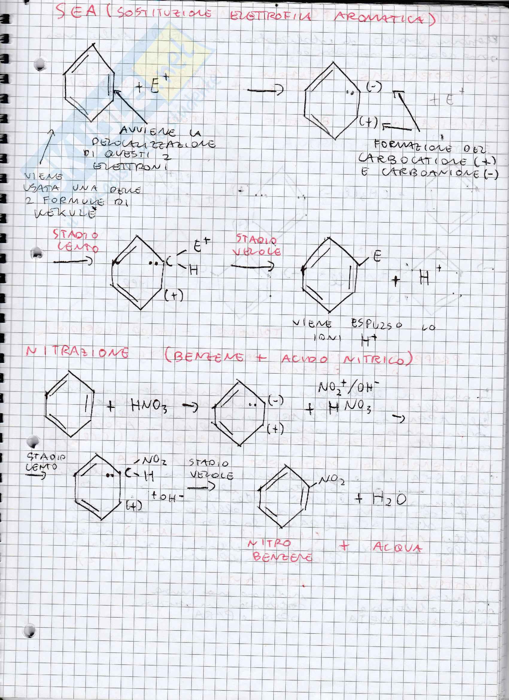 Chimica e propedeutica biochimica Pag. 36