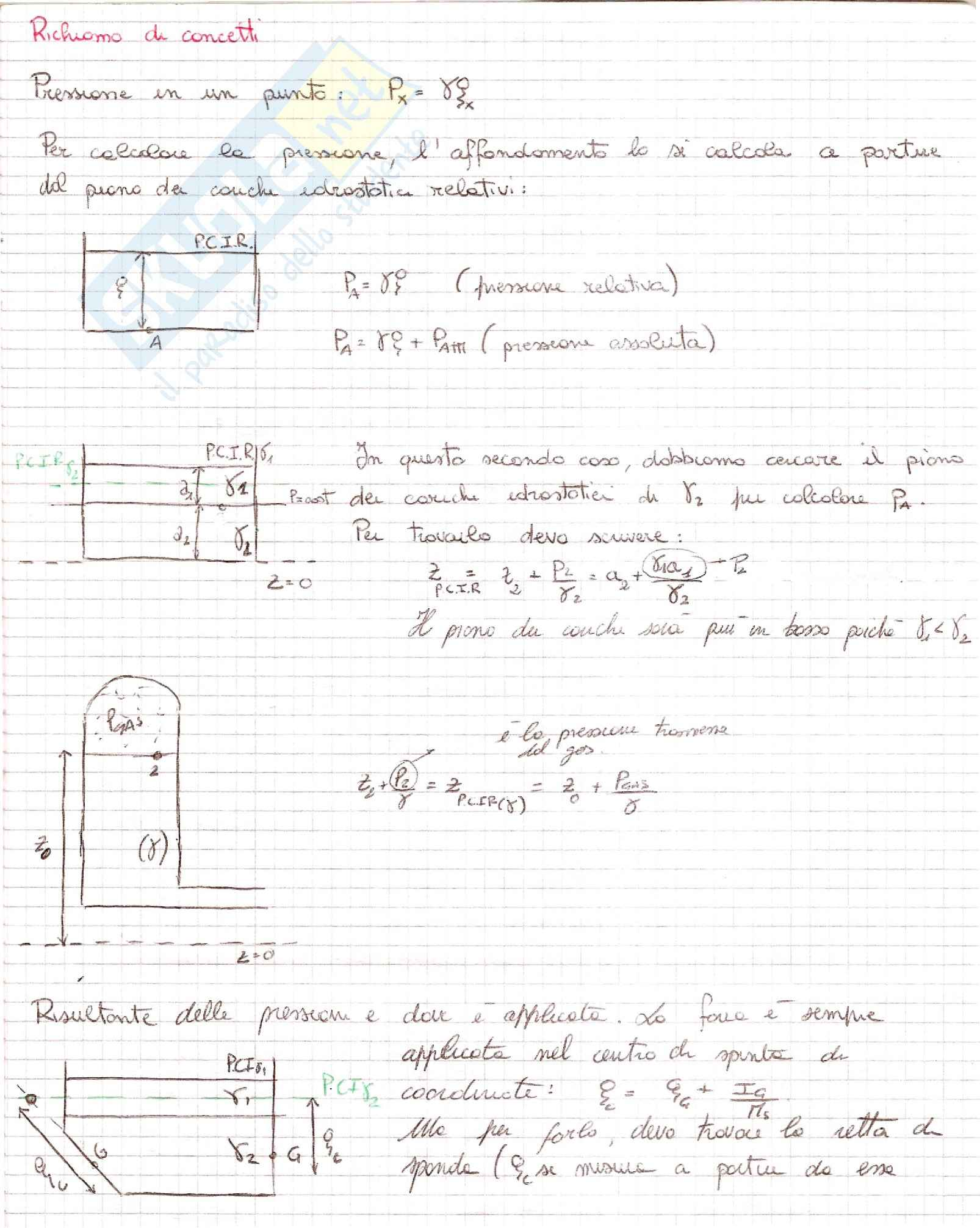 Esercizi Meccanica dei Fluidi/Idraulica