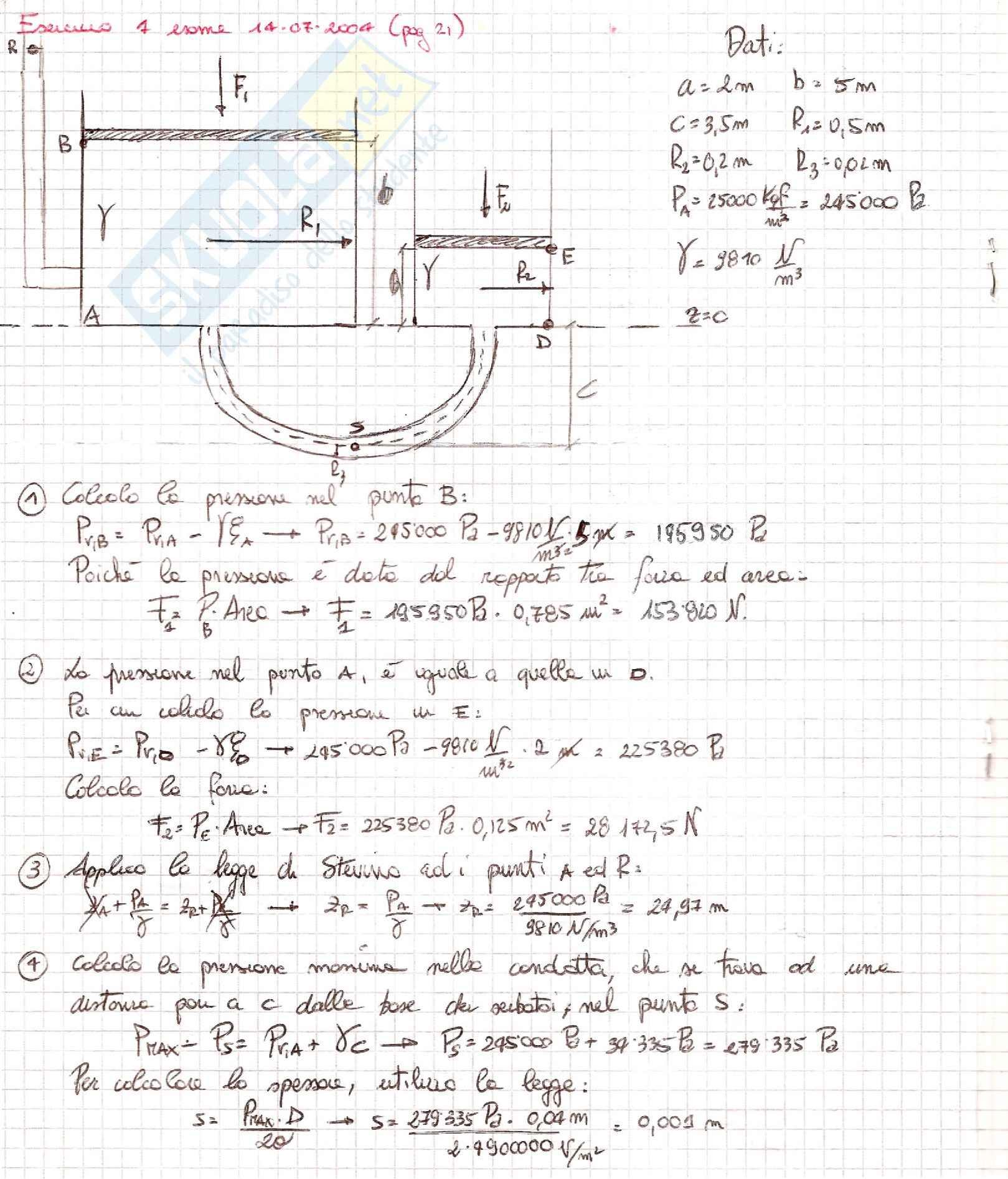 Esercizi Meccanica dei Fluidi/Idraulica Pag. 16