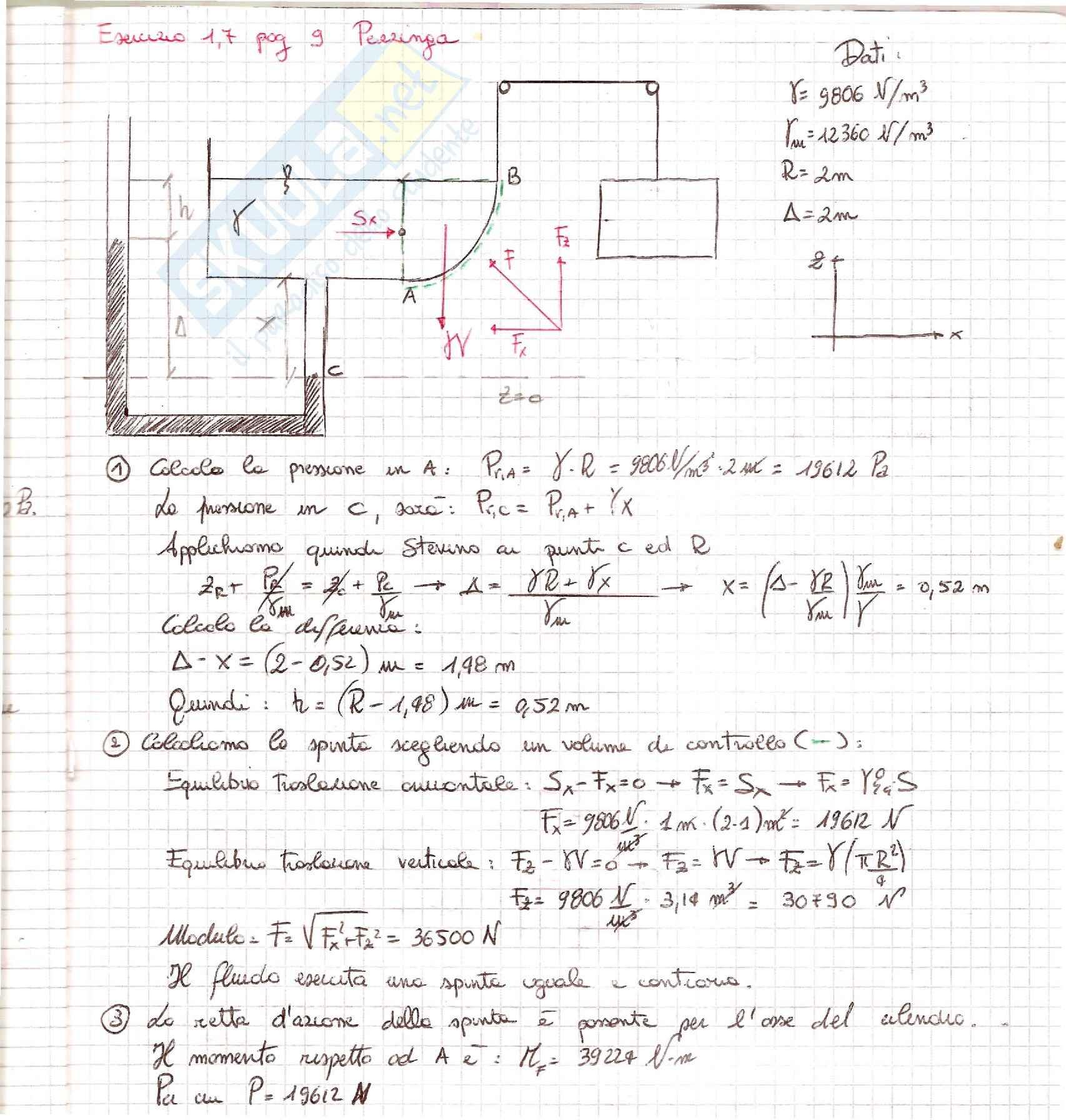 Esercizi Meccanica dei Fluidi/Idraulica Pag. 31