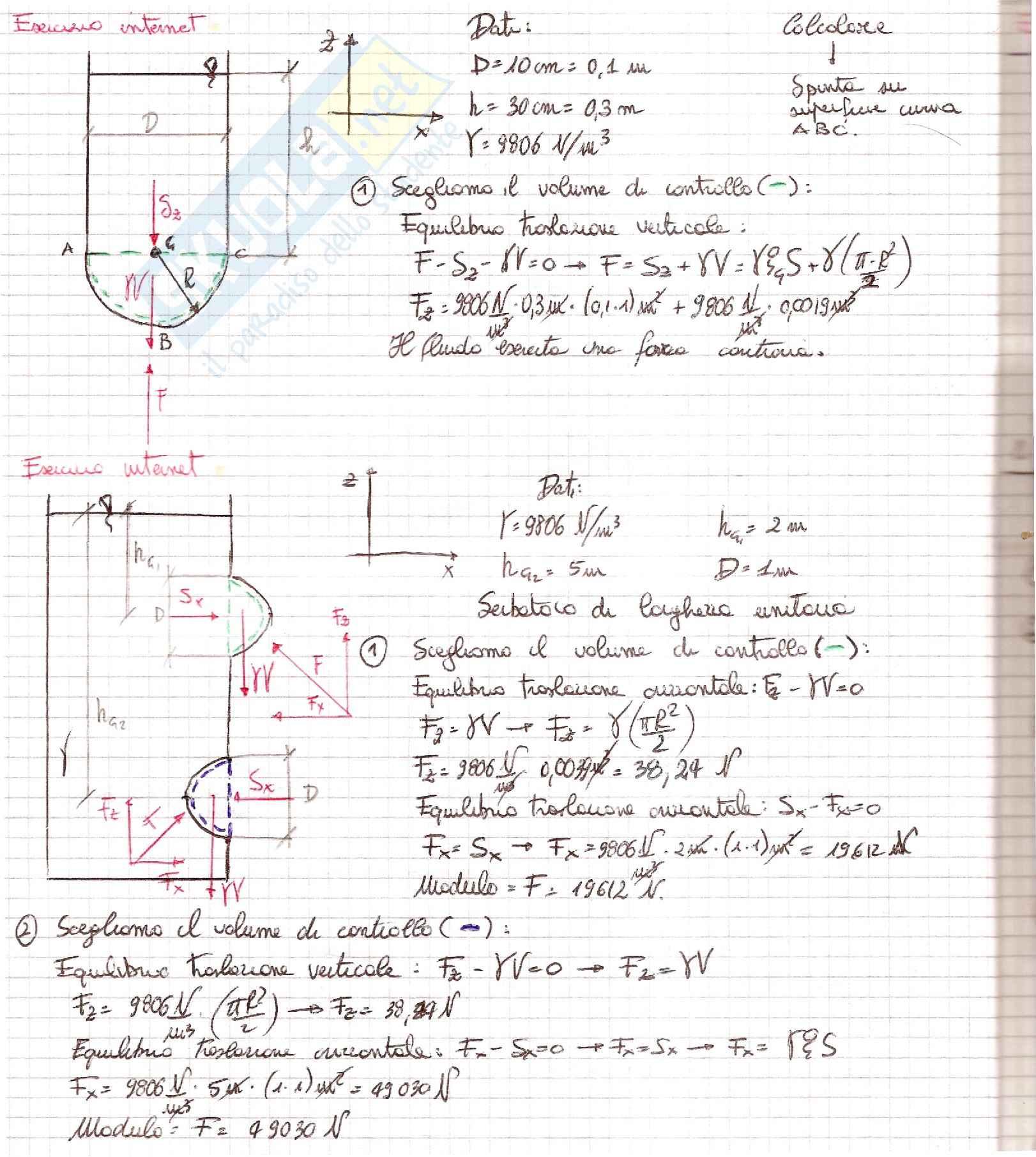 Esercizi Meccanica dei Fluidi/Idraulica Pag. 36
