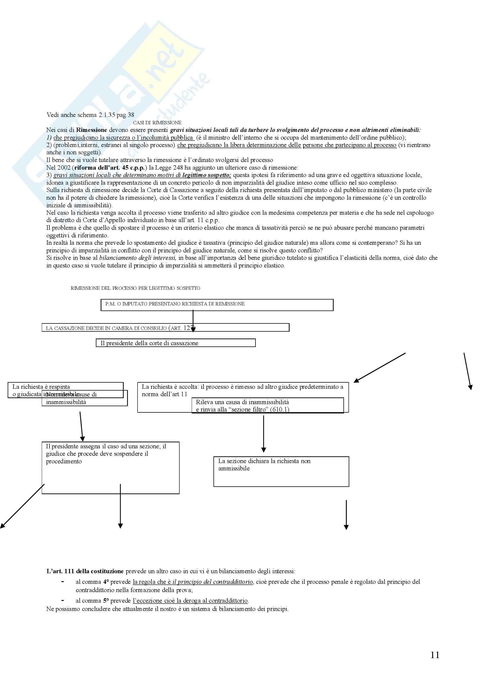 Procedura penale - Appunti Pag. 11