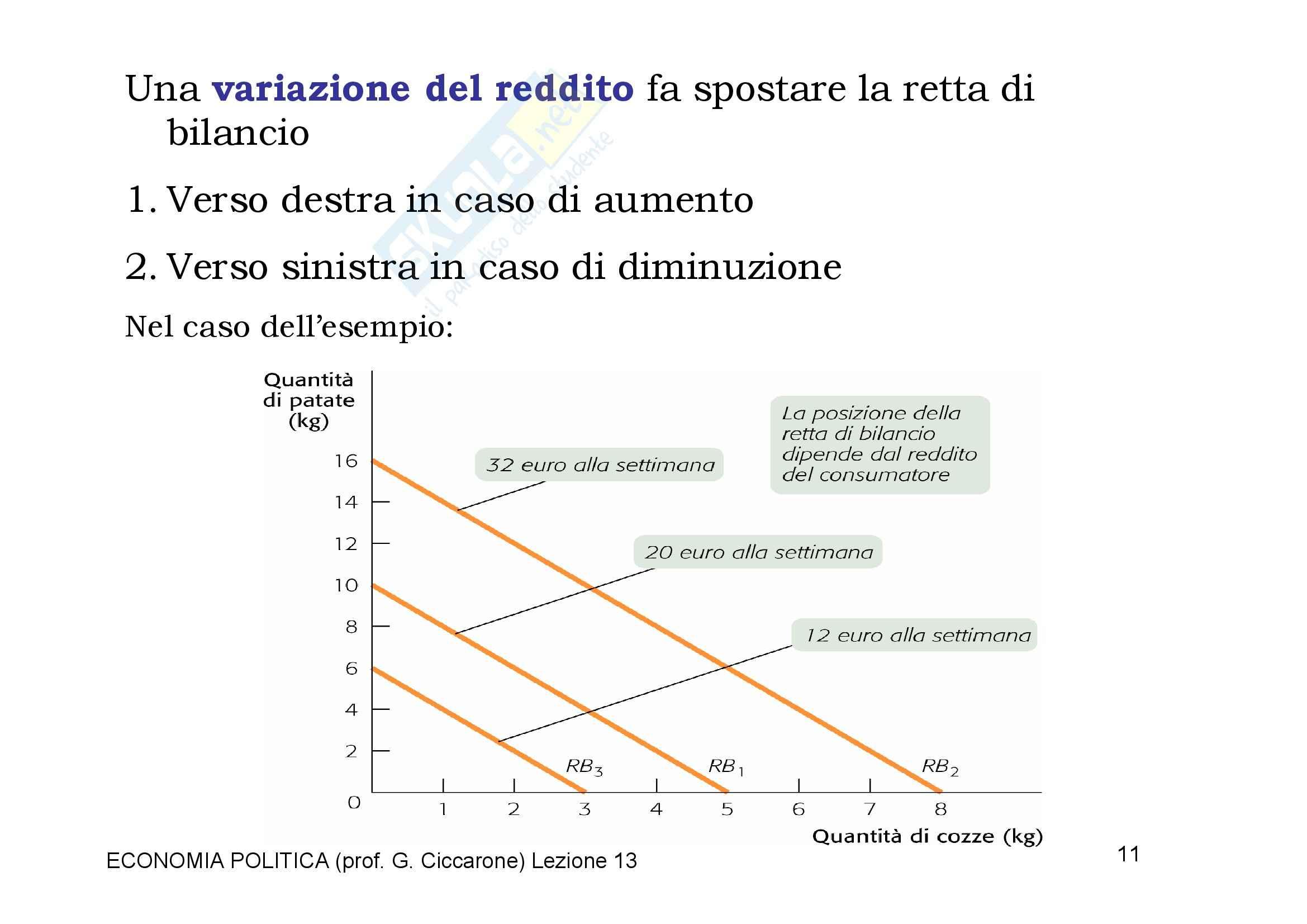 Economia monetaria - l'utilità e il consumo Pag. 11