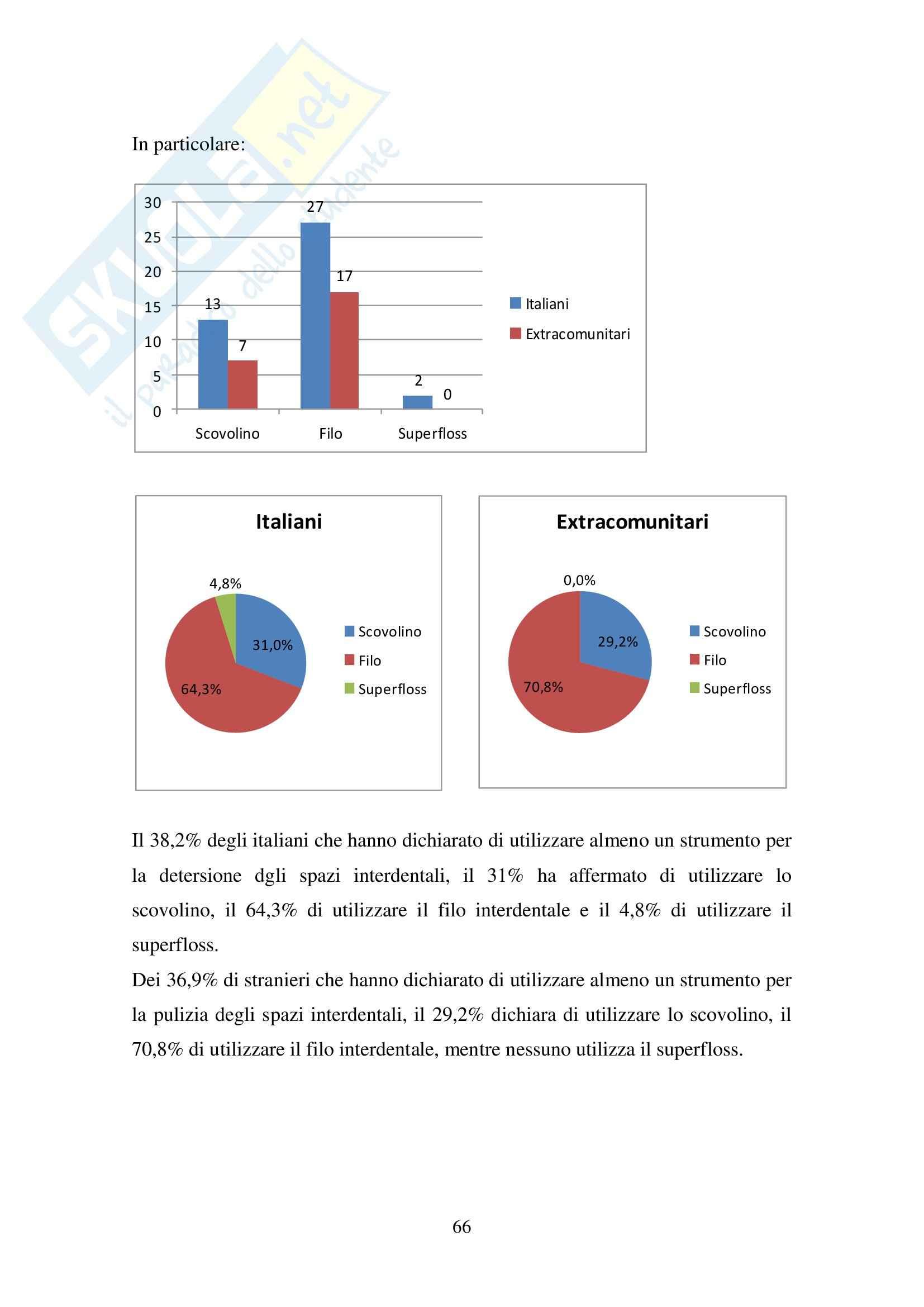 Attitudini e comportamenti di igiene orale,  Scienze dell'Igiene Dentale Pag. 66