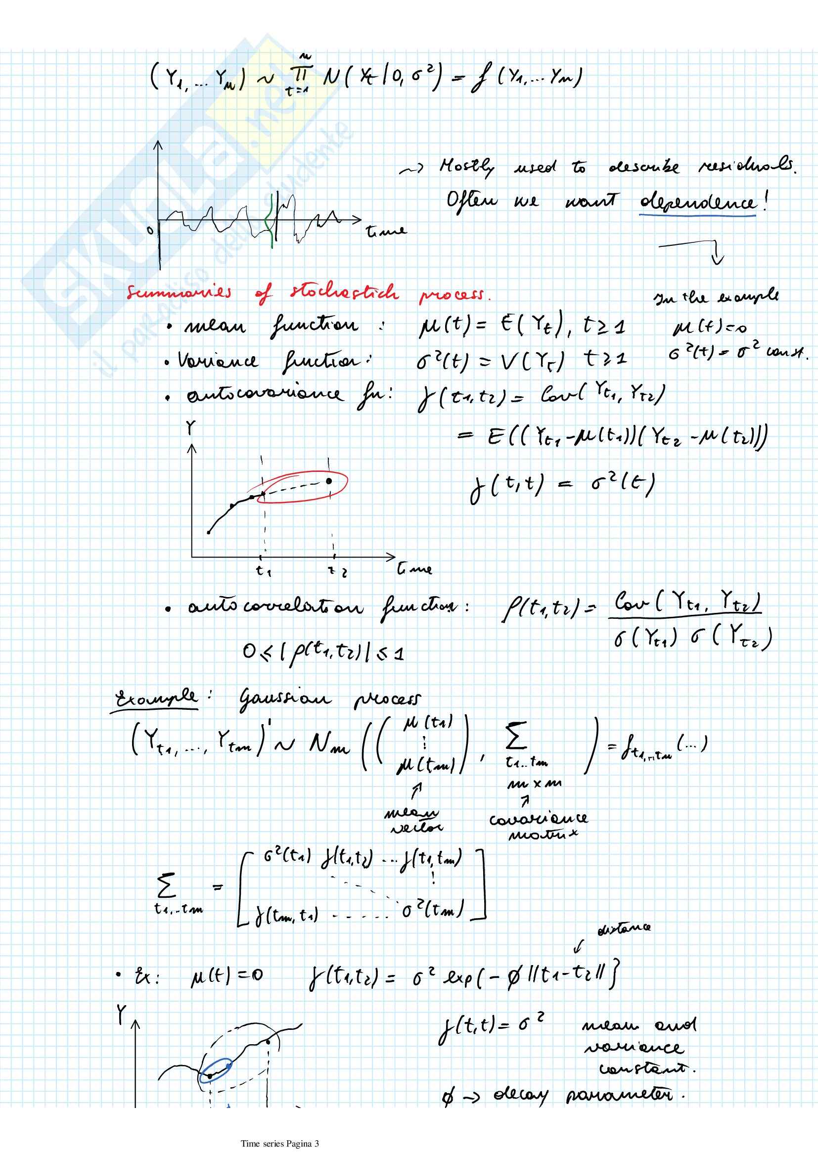 Time series analysis of economic and financial data - Appunti Pag. 11