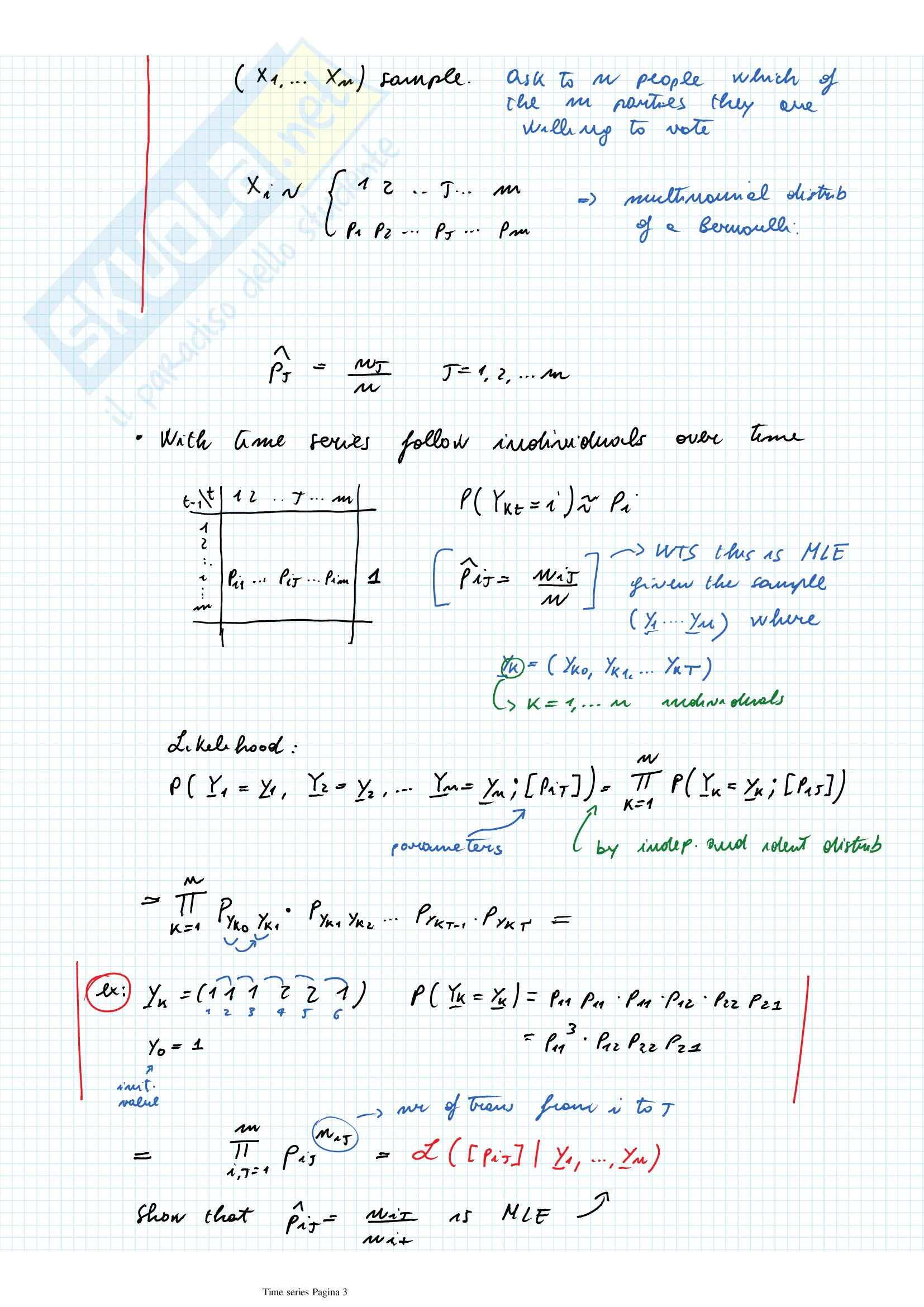 Time series analysis of economic and financial data - Appunti Pag. 26