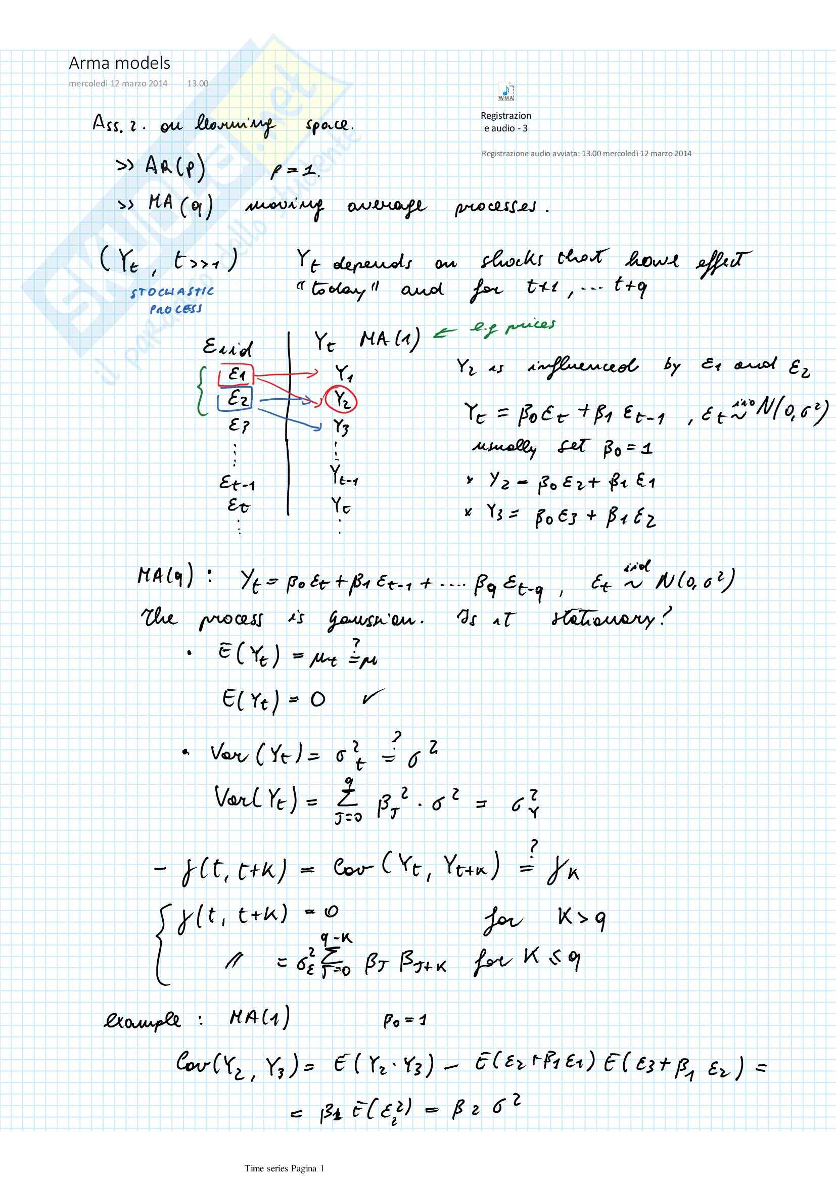 Time series analysis of economic and financial data - Appunti Pag. 36