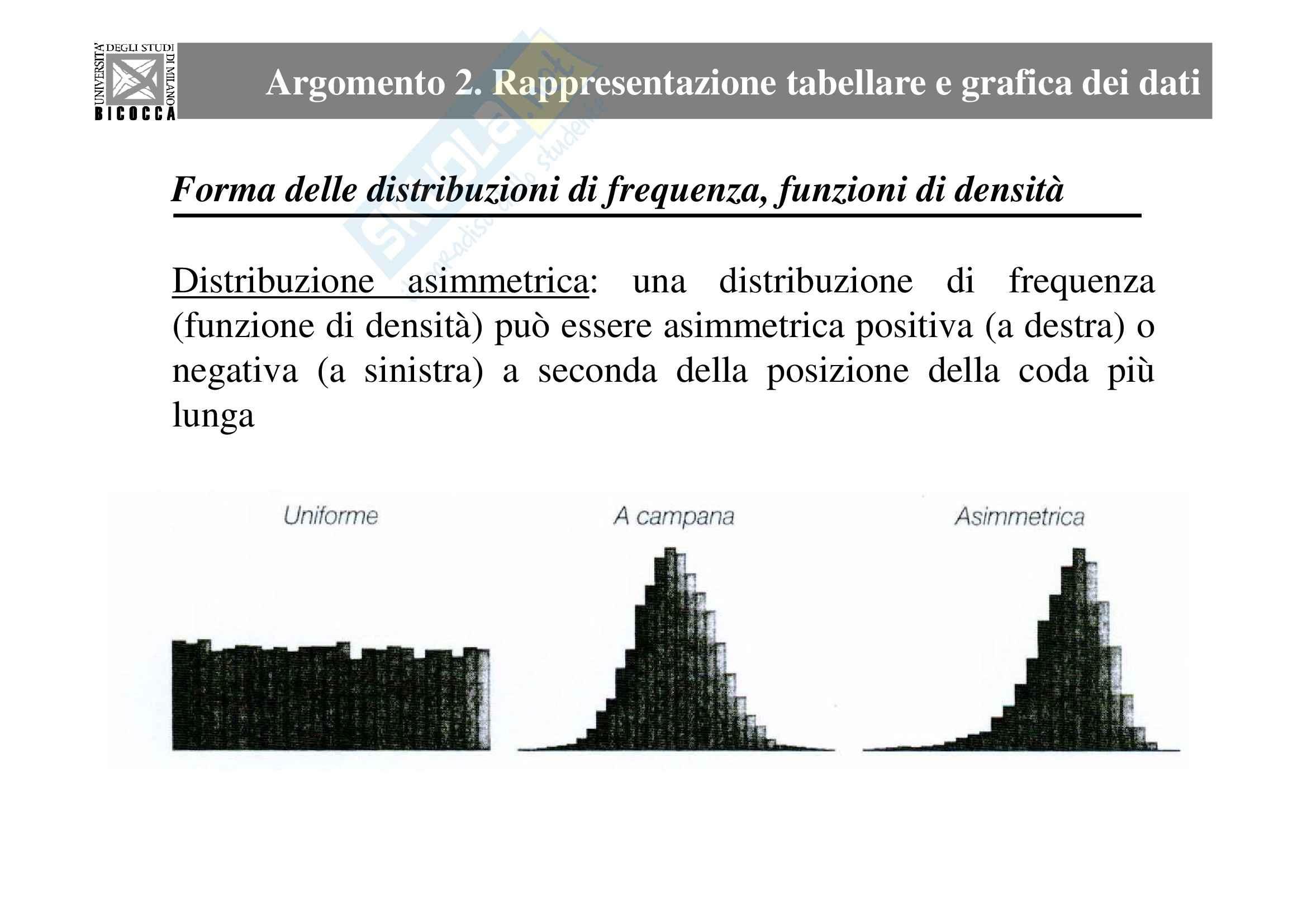 Statistica - la rappresentazione tabellare e grafica dei dati Pag. 31
