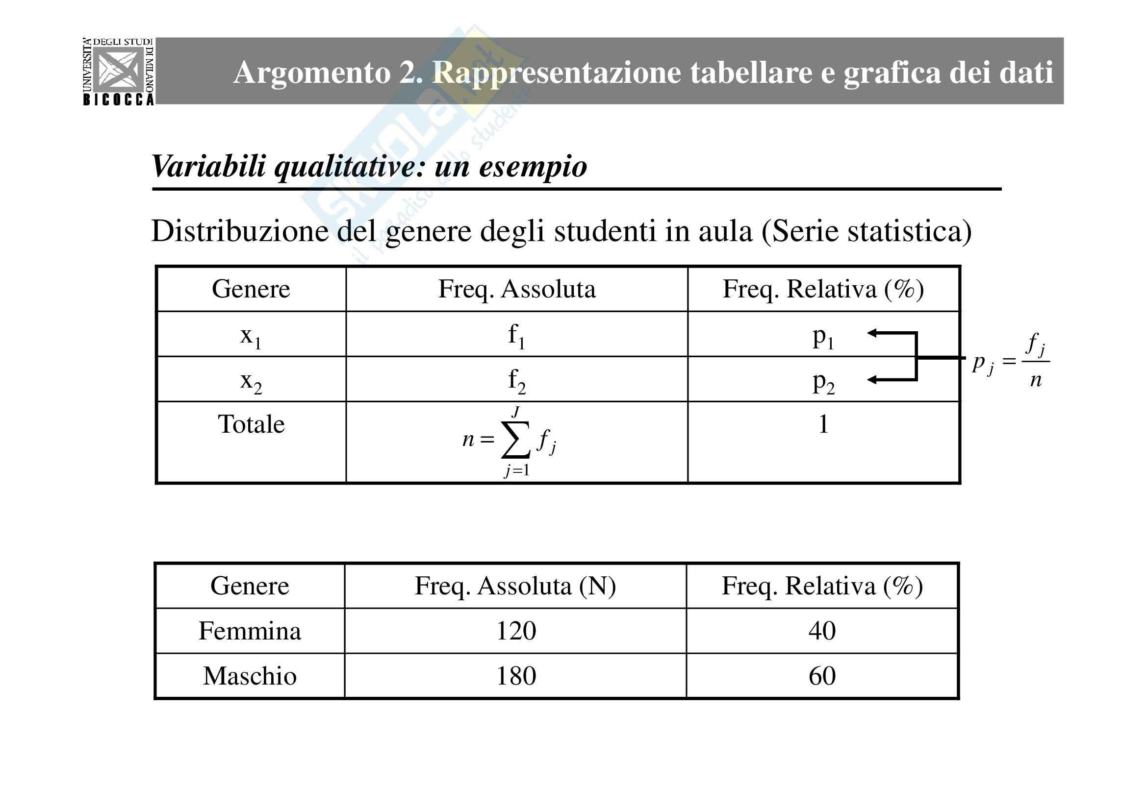 Statistica - la rappresentazione tabellare e grafica dei dati Pag. 6