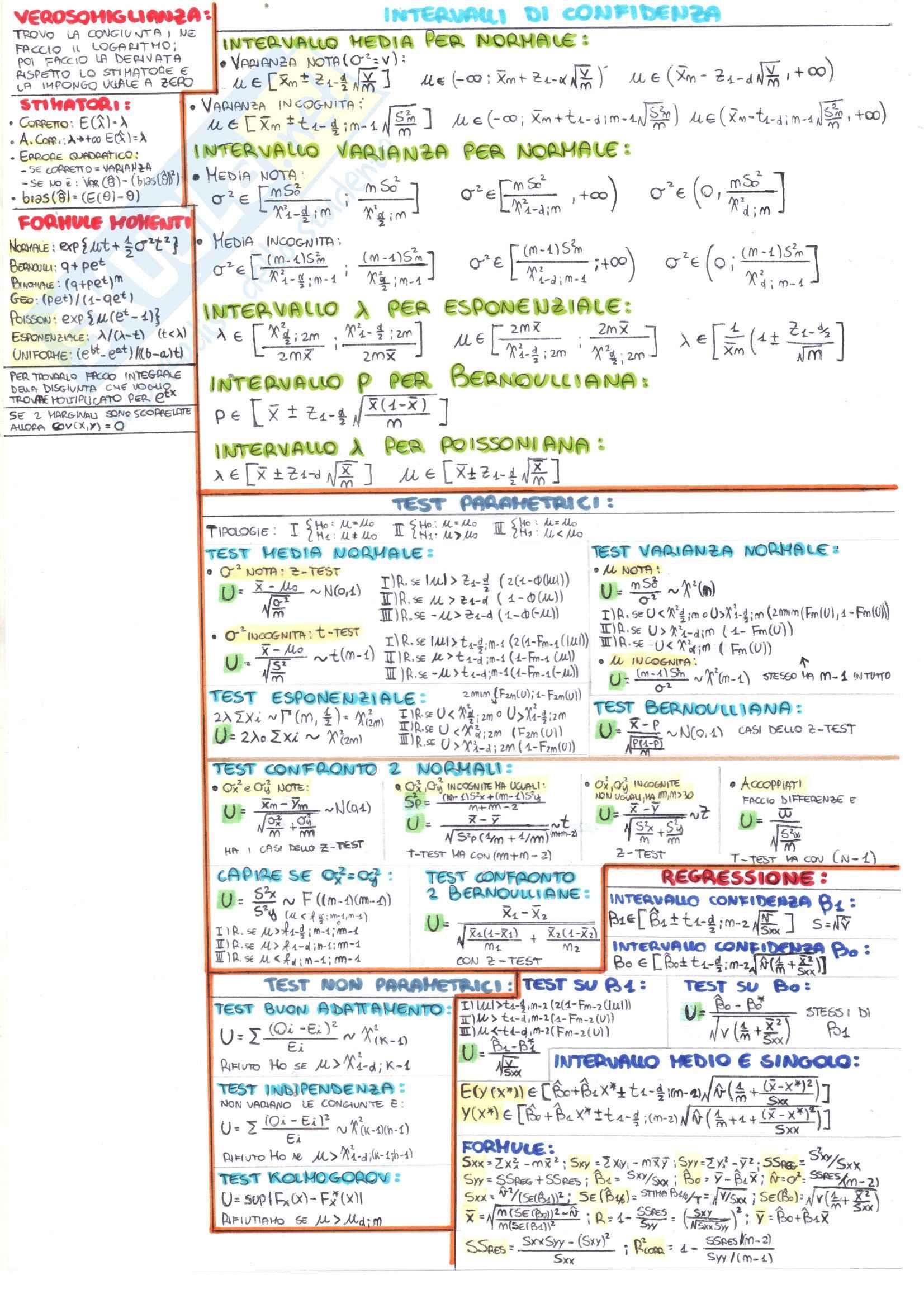 Probabilità e Statistica - Appunti