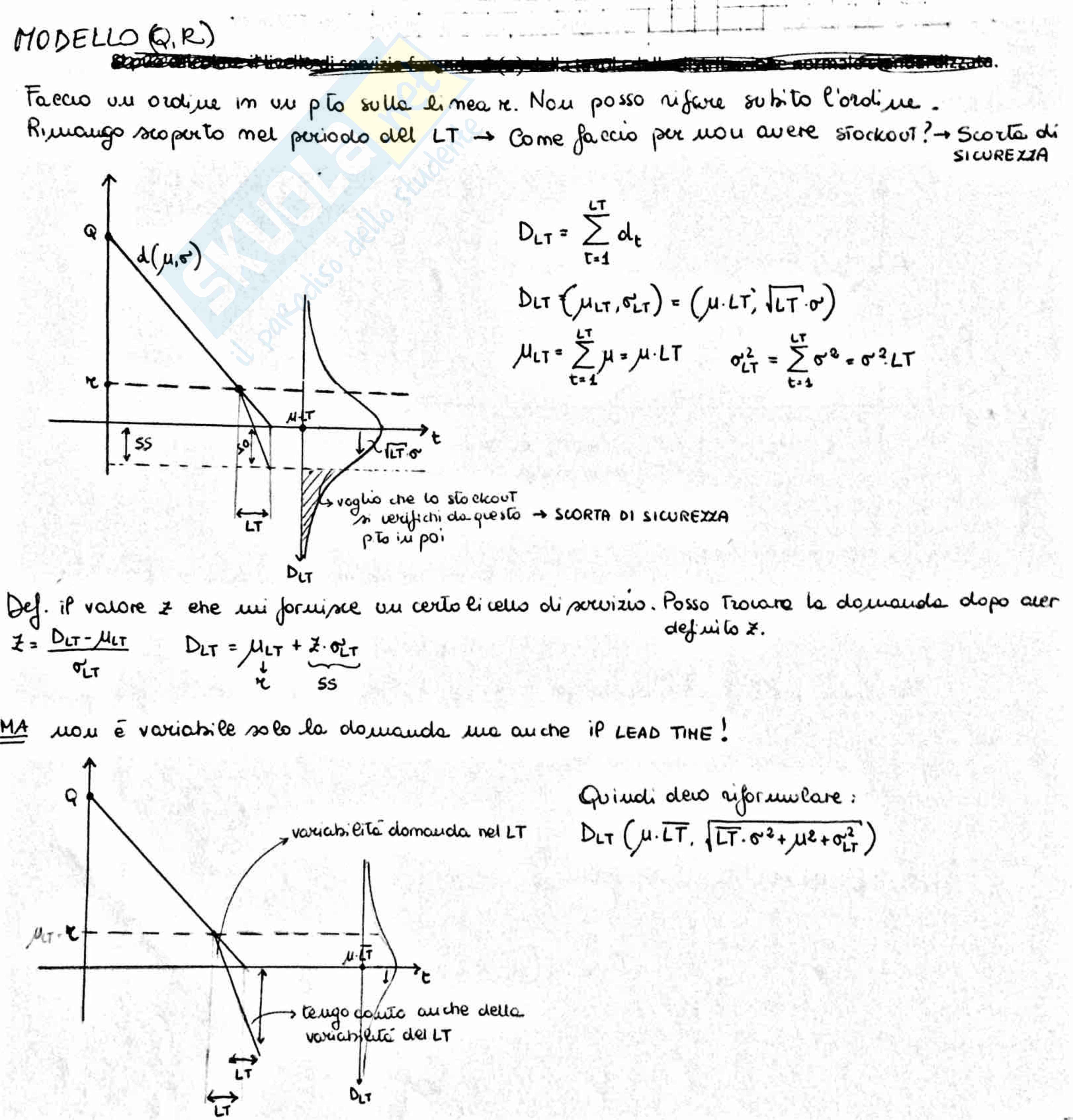 Programmazione e gestione della produzione, Chiabert - Esempi ed Esercizi Pag. 21