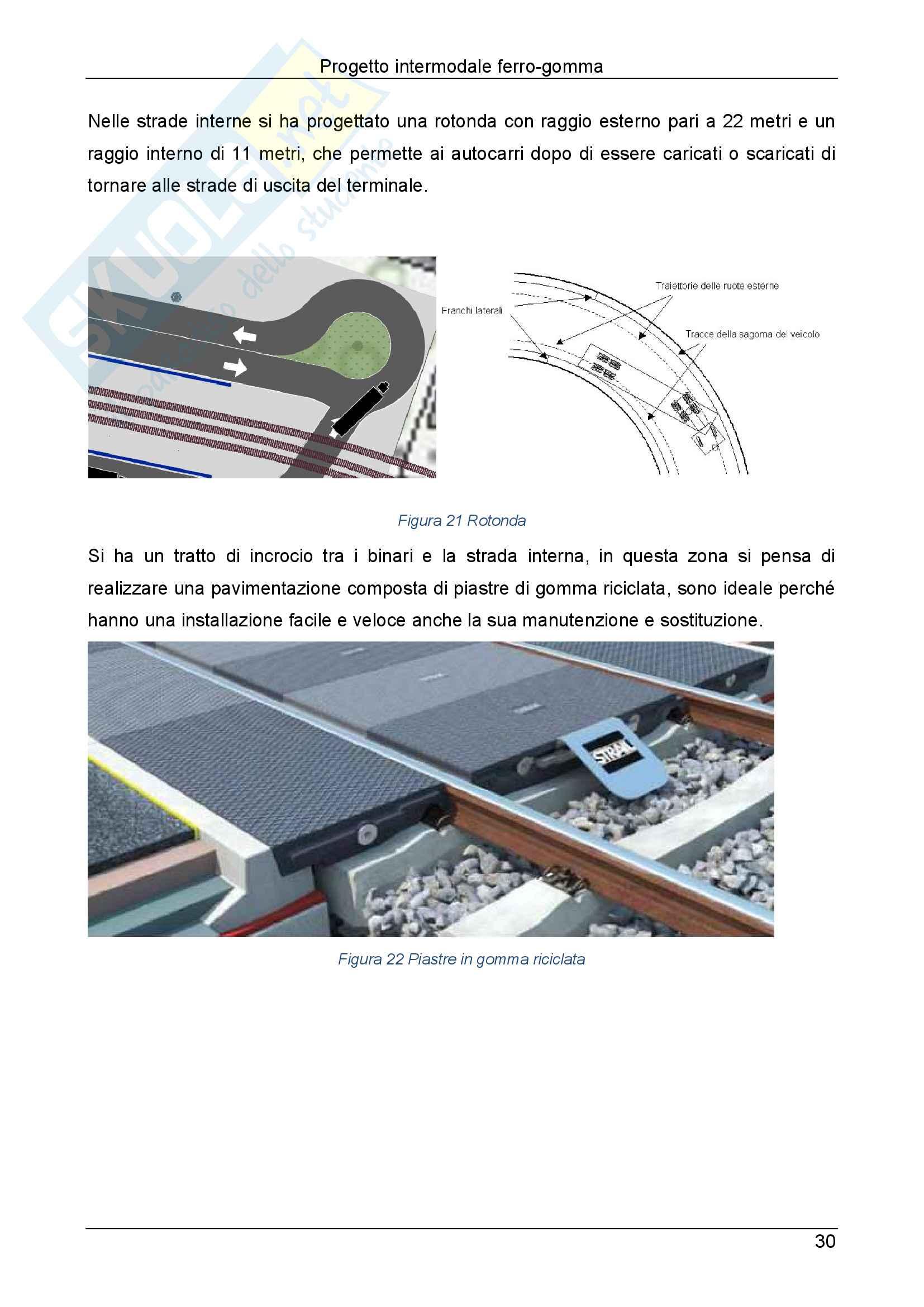 Terminal intermodale Chiasso Pag. 31