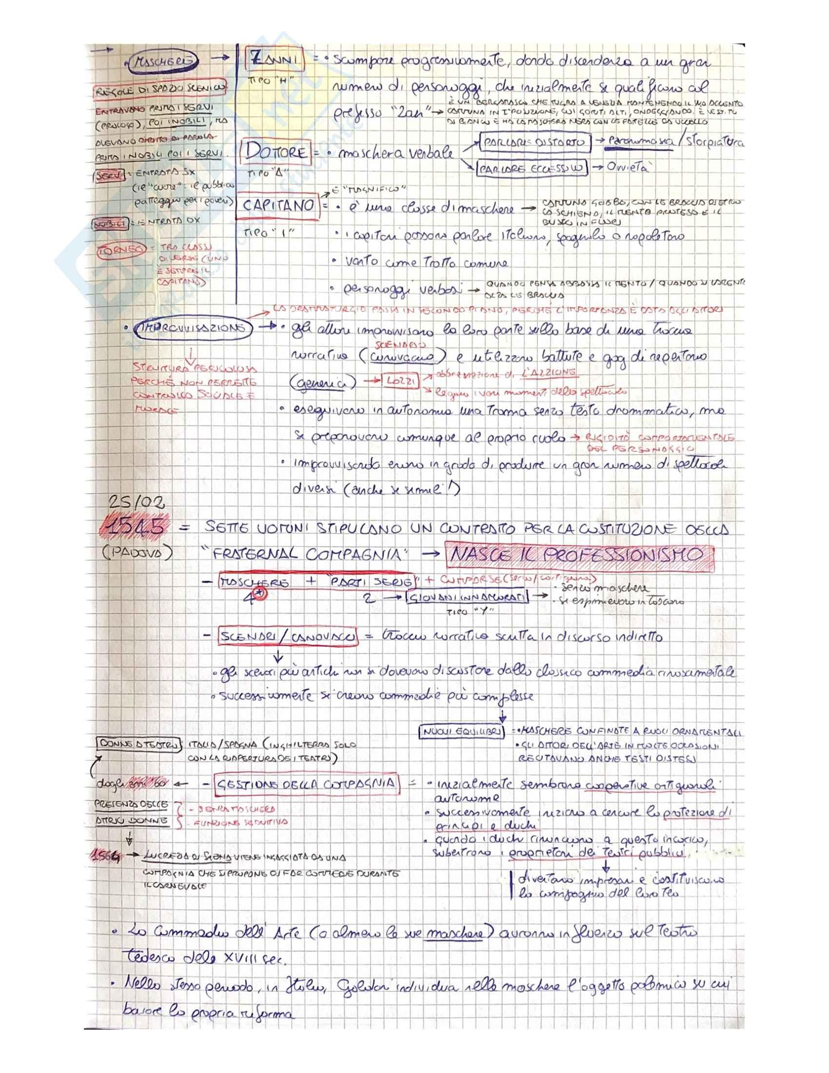 Riassunto esame Teatro e Spettacolo Moderno e Contemporaneo, prof. Fazio, libro consigliato Storia del Teatro, Molinari Pag. 6