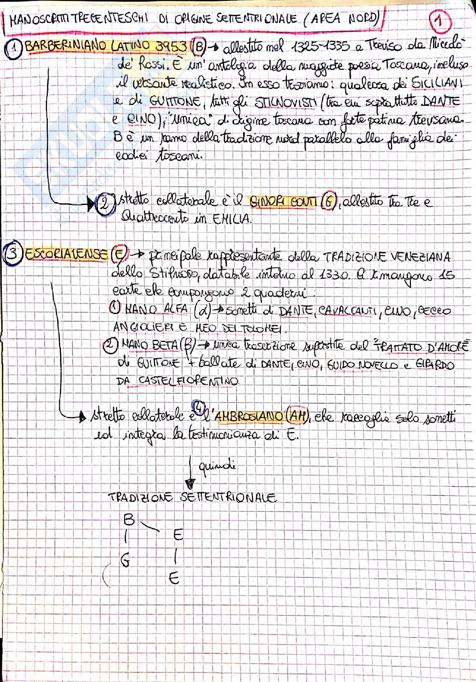 Appunti e schemi di Filologia italiana II A, Prof. Grimaldi, A.A. 2015/2016