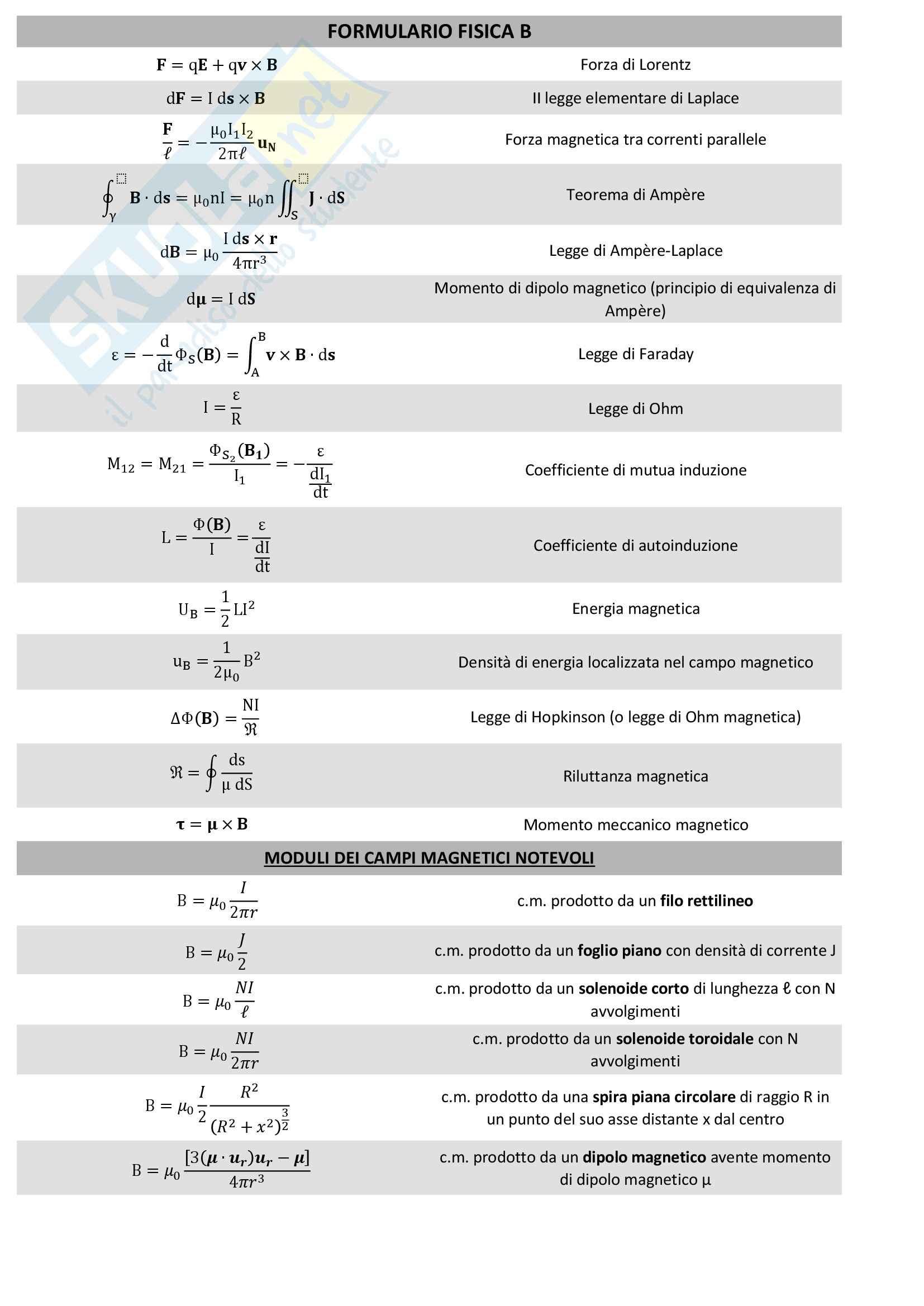 Formulario elettromagnetismo, Fisica generale
