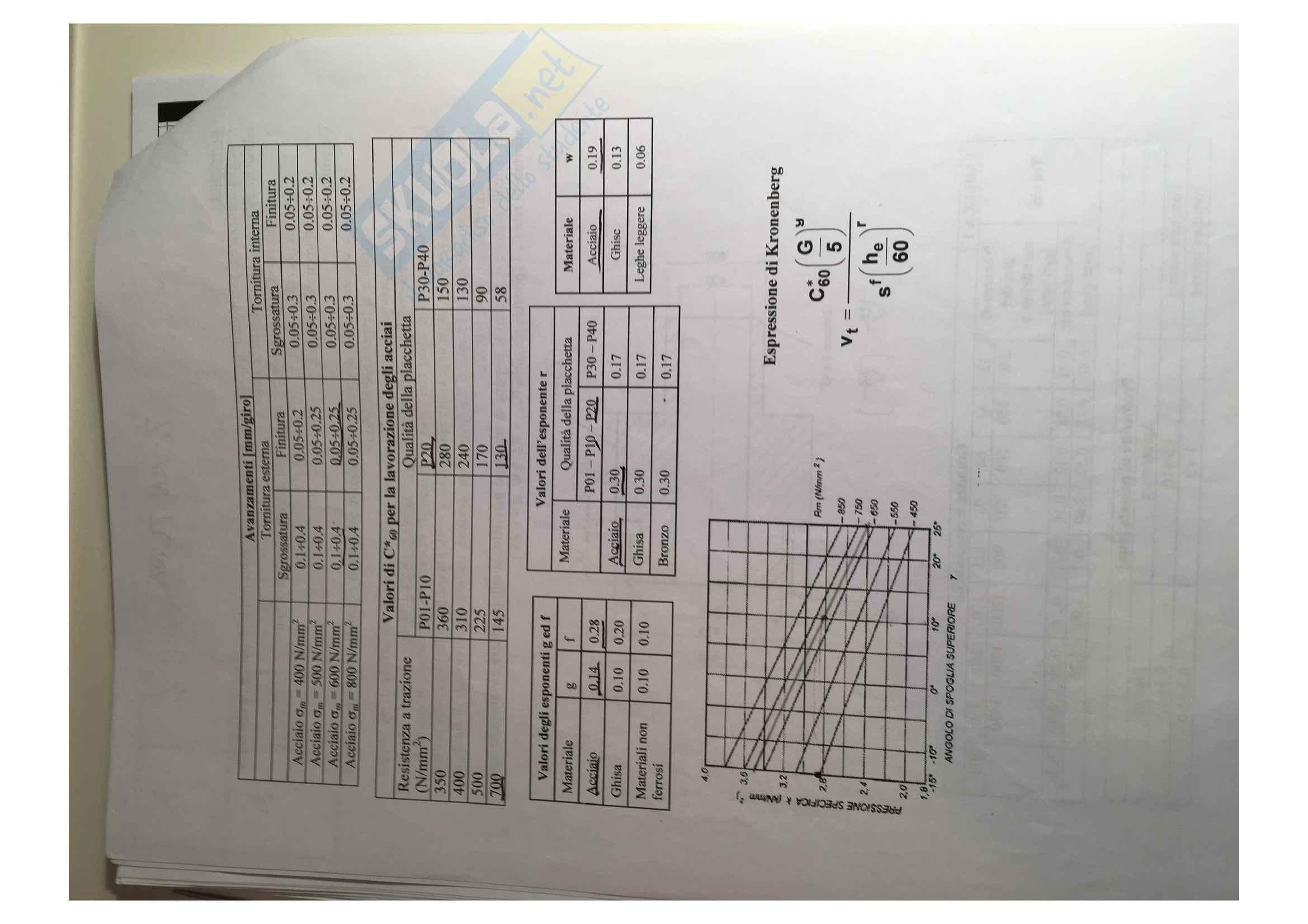 Tecnologia Meccanica esercizi Pag. 16