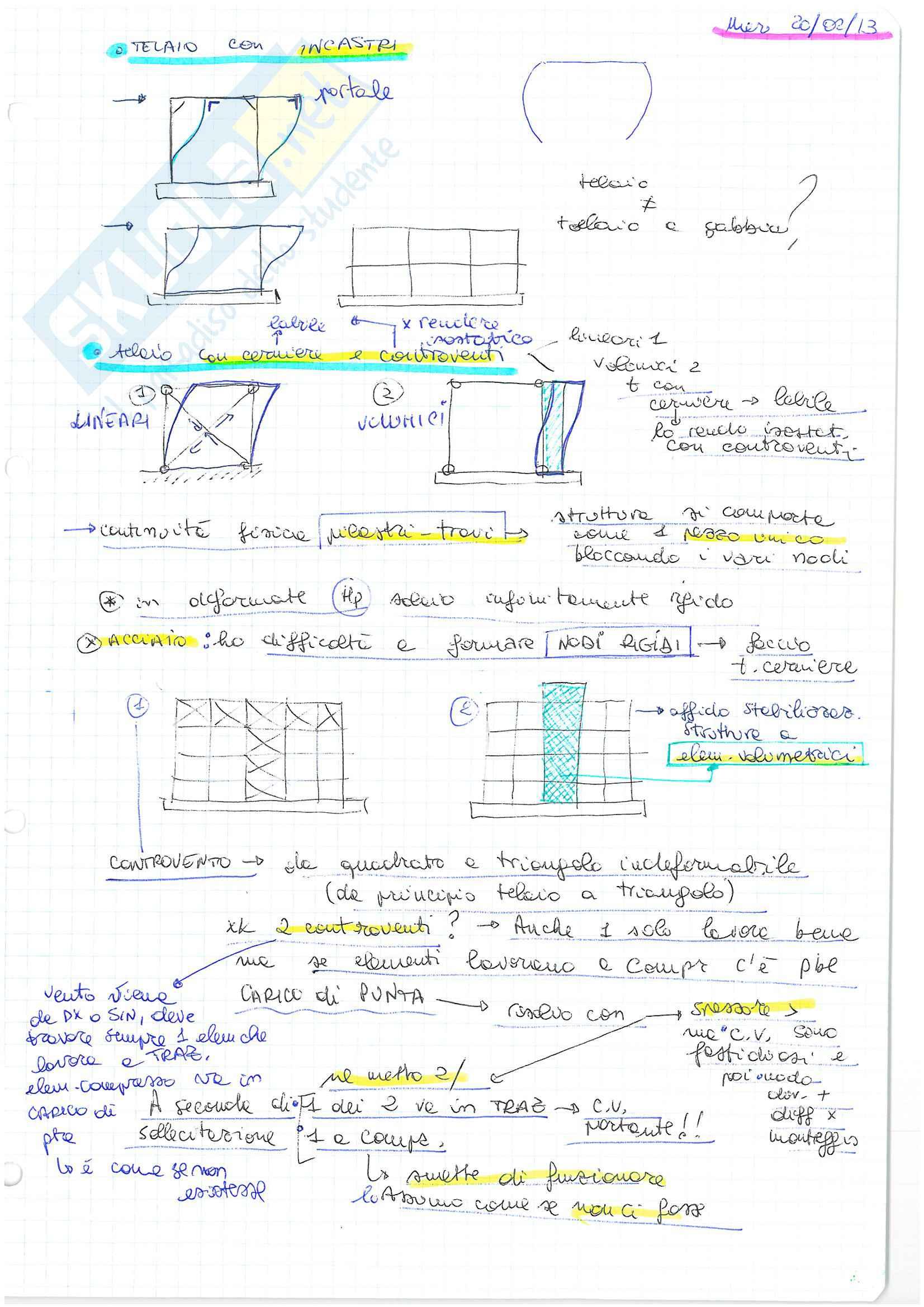 (2/2) Appunti presi a lezione di Architettura Tecnica 2, prof. M. Ferrero Pag. 21