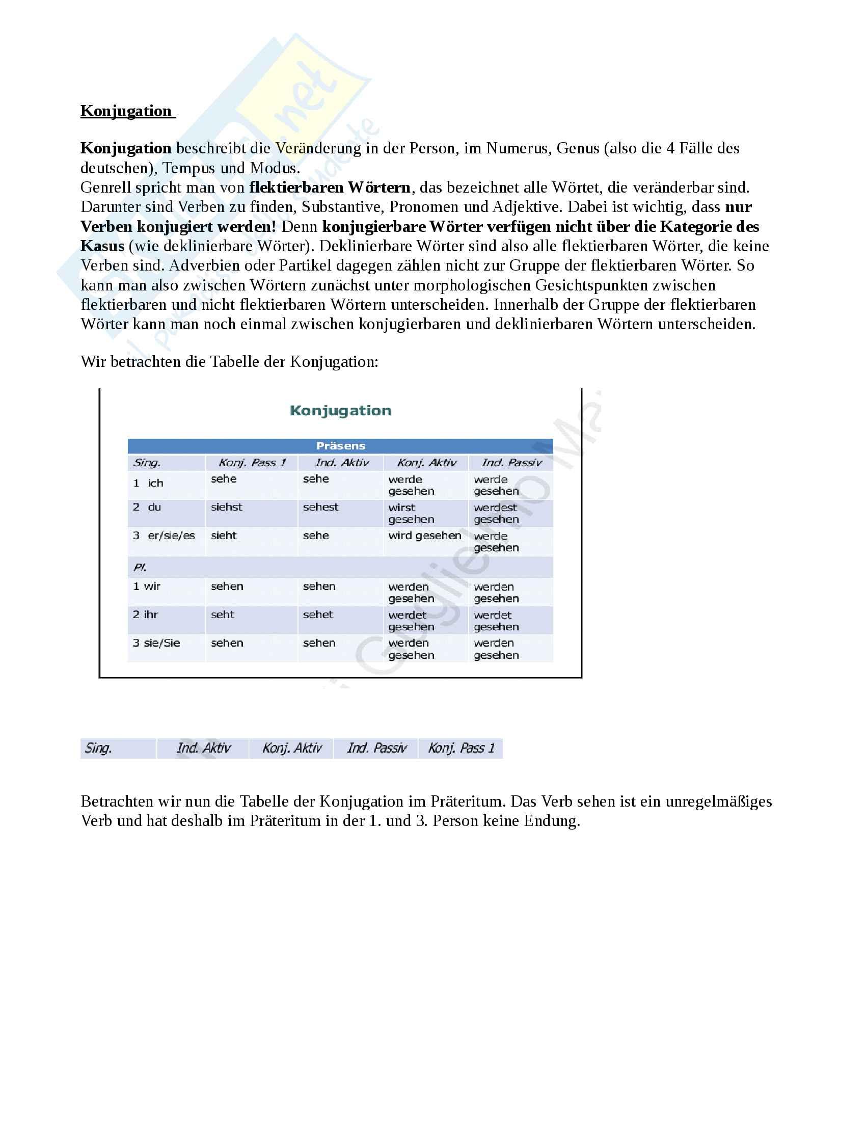 Tedesco, verbo, modi, tempi e coniugazione