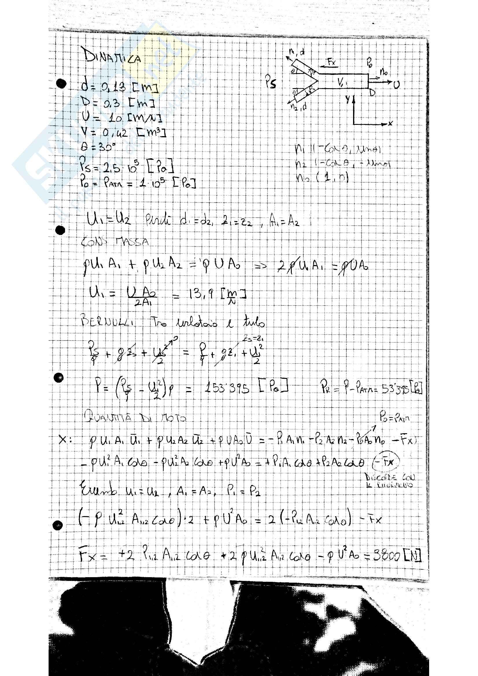Esercizi fluidodinamica, prof. Andrea Crivellini