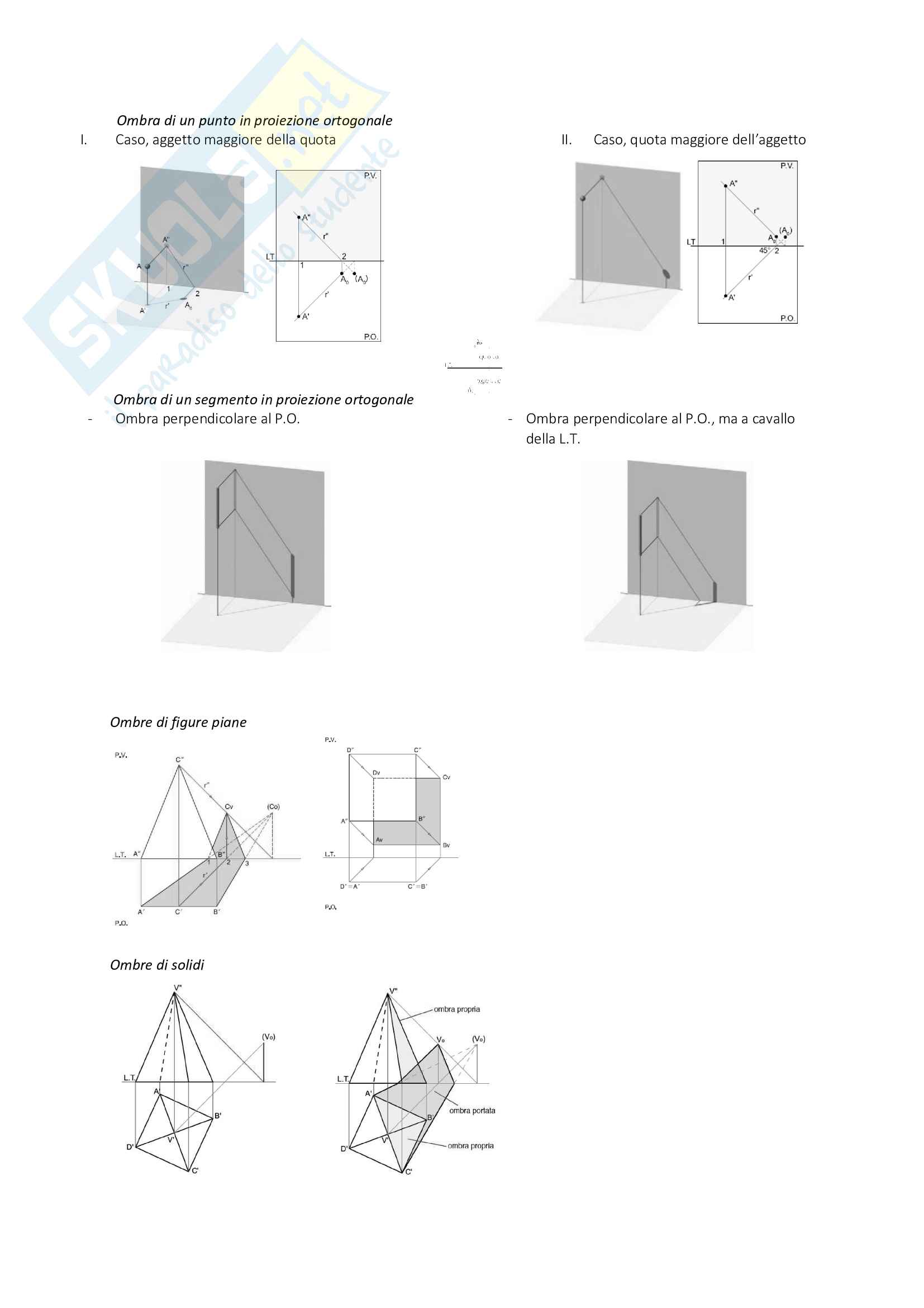 Appunti Fondamenti della rappresentazione Pag. 21