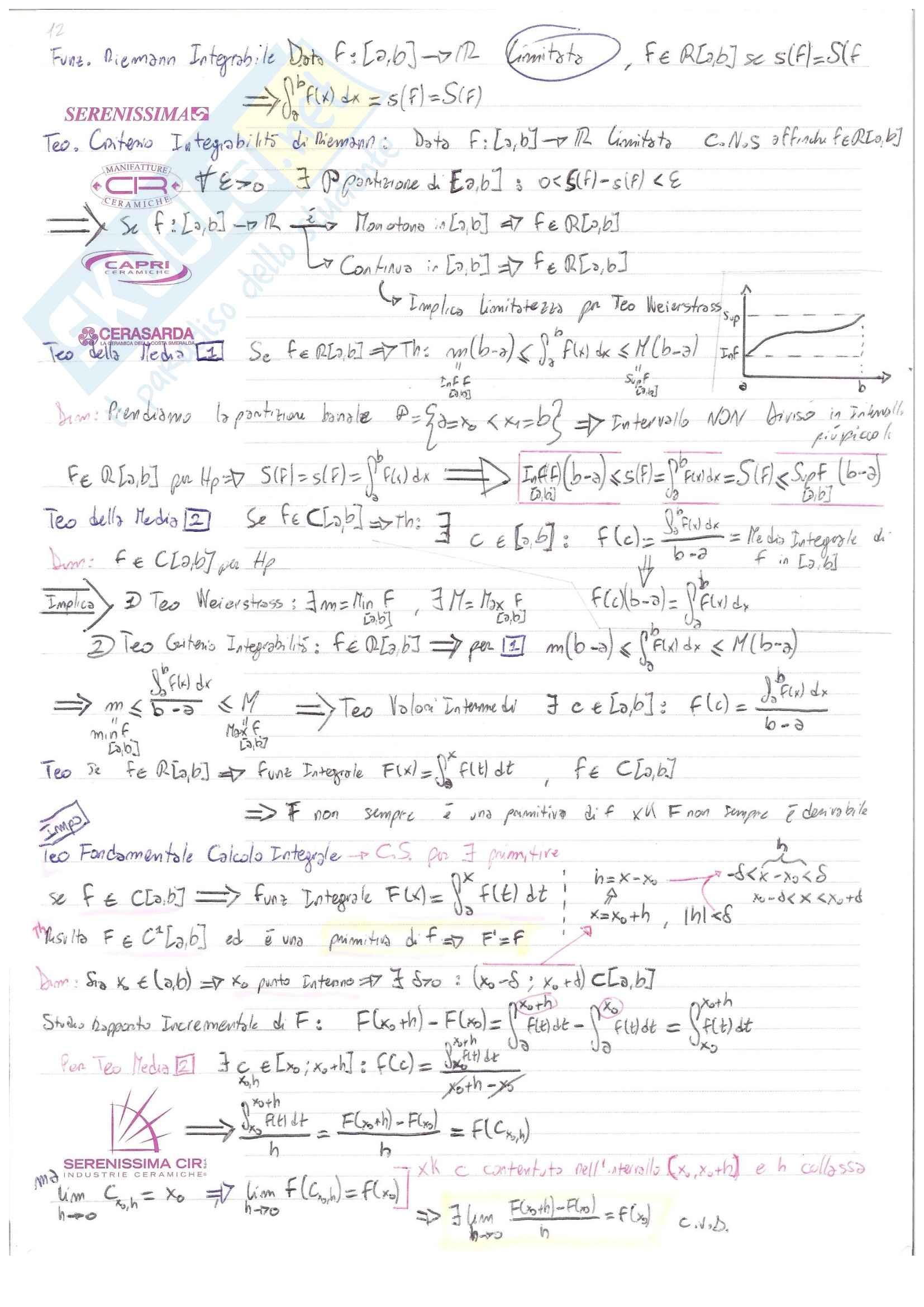 Analisi I Teoria: Definizioni e Teoremi Pag. 16