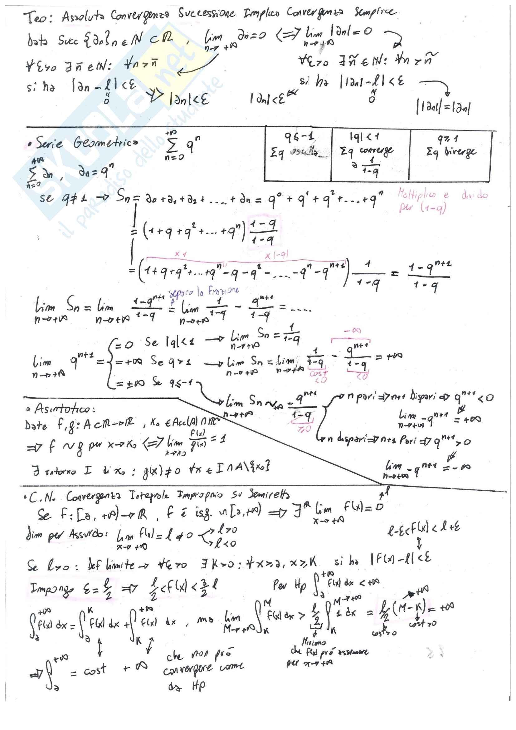 Analisi I Teoria: Definizioni e Teoremi Pag. 21