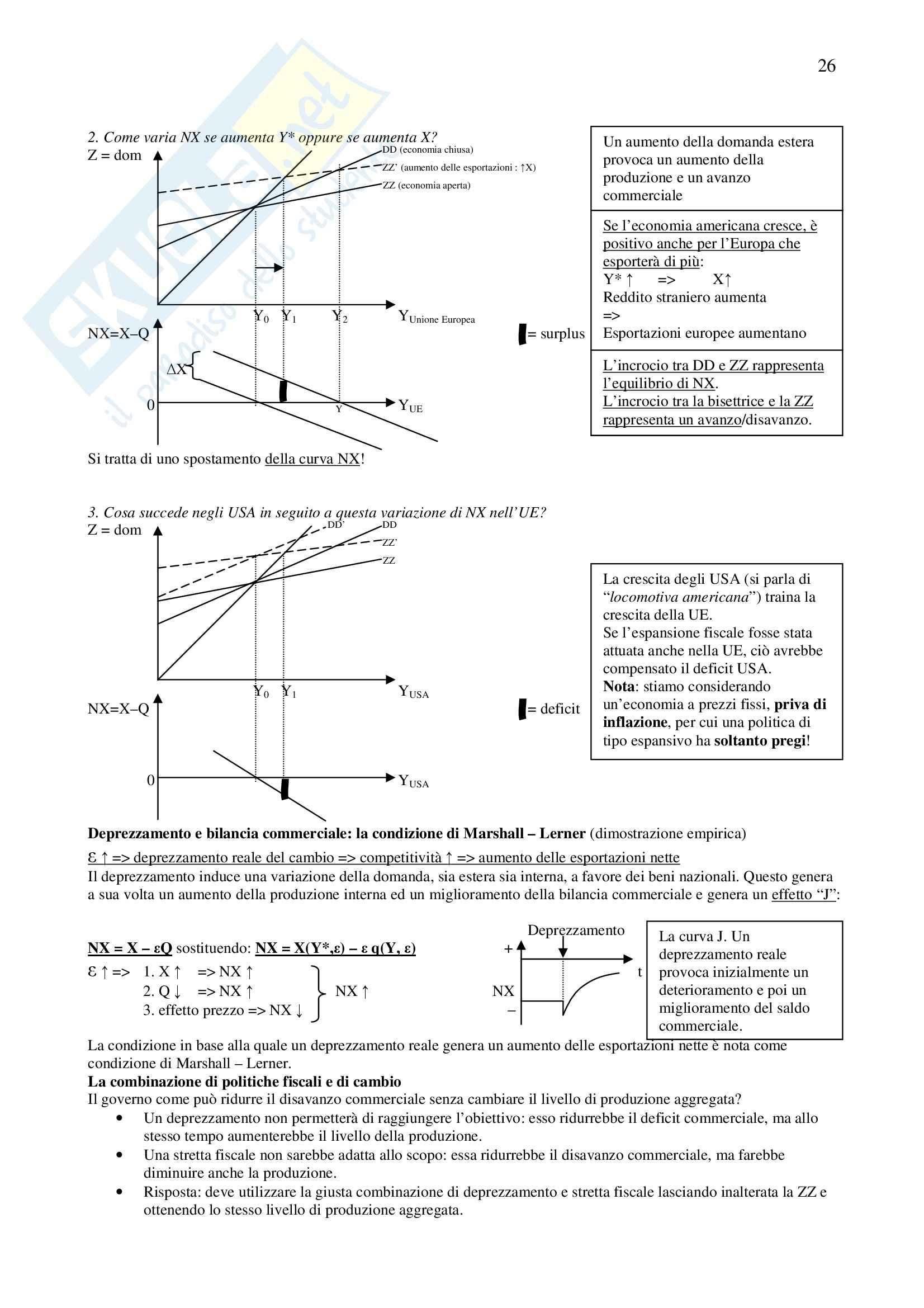 Riassunto esame Economia Politica II, prof. Conti, libro consigliato Macroeconomia, Blanchard Pag. 26