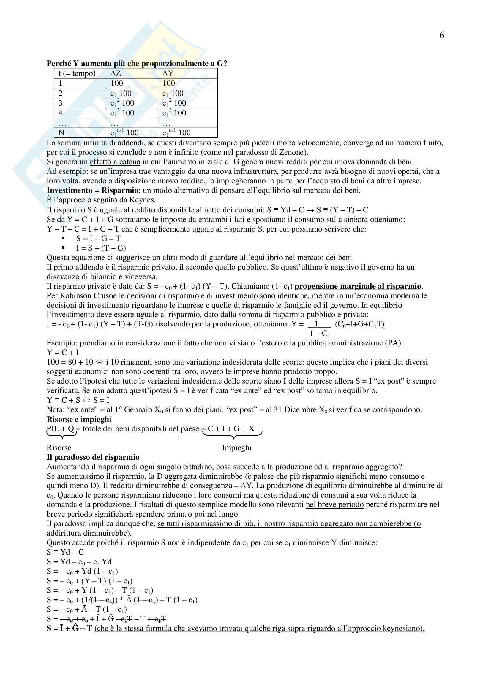 Riassunto esame Economia Politica II, prof. Conti, libro consigliato Macroeconomia, Blanchard Pag. 6