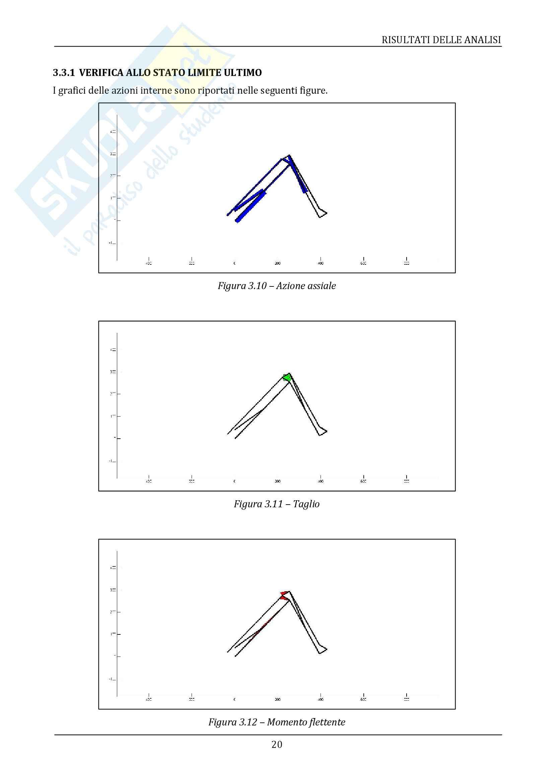 Teoria delle strutture - Analisi di un braccio meccanico Pag. 21