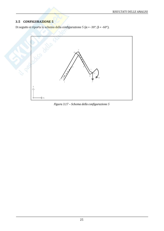 Teoria delle strutture - Analisi di un braccio meccanico Pag. 26