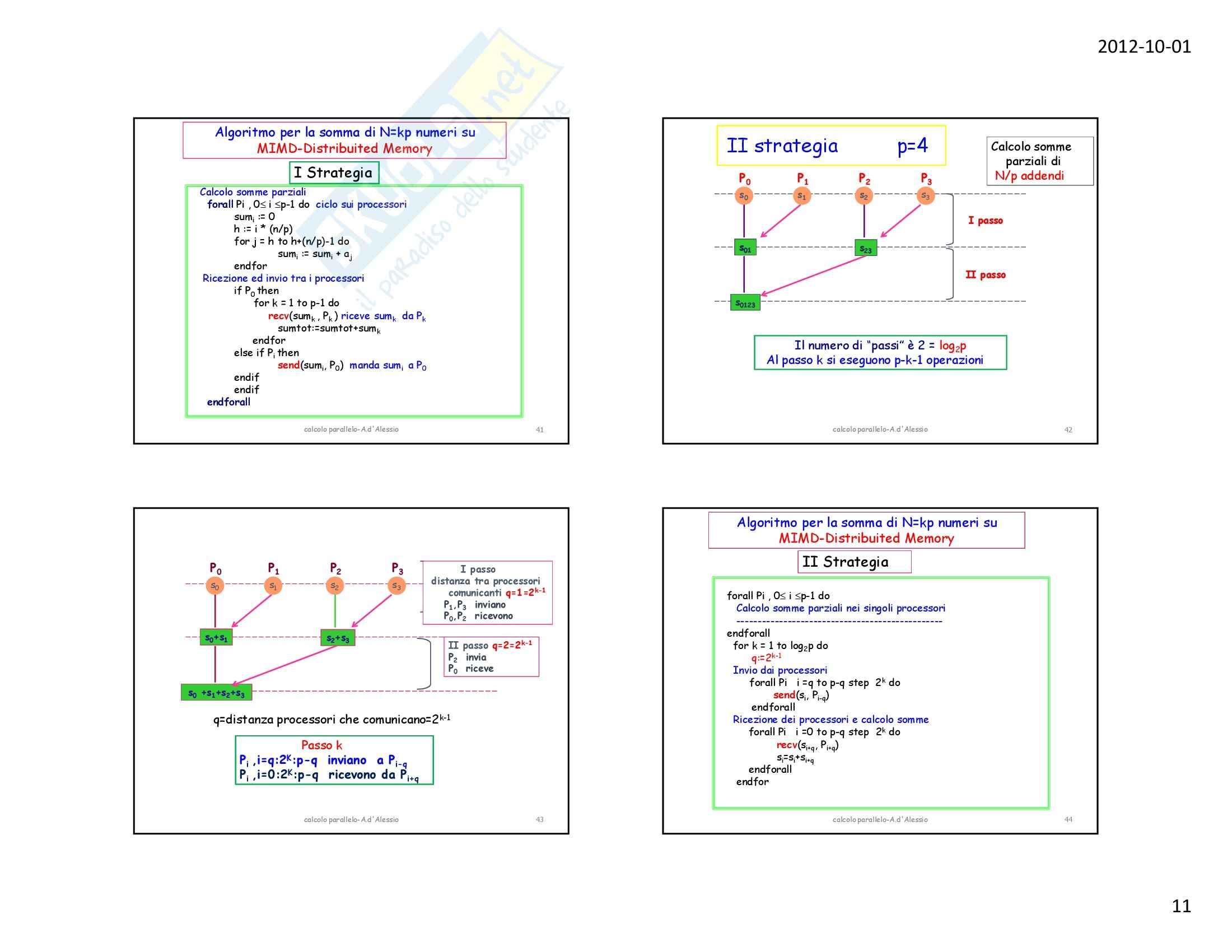 Calcolo parallelo - Progettazione Algoritmi paralleli-somma Pag. 11