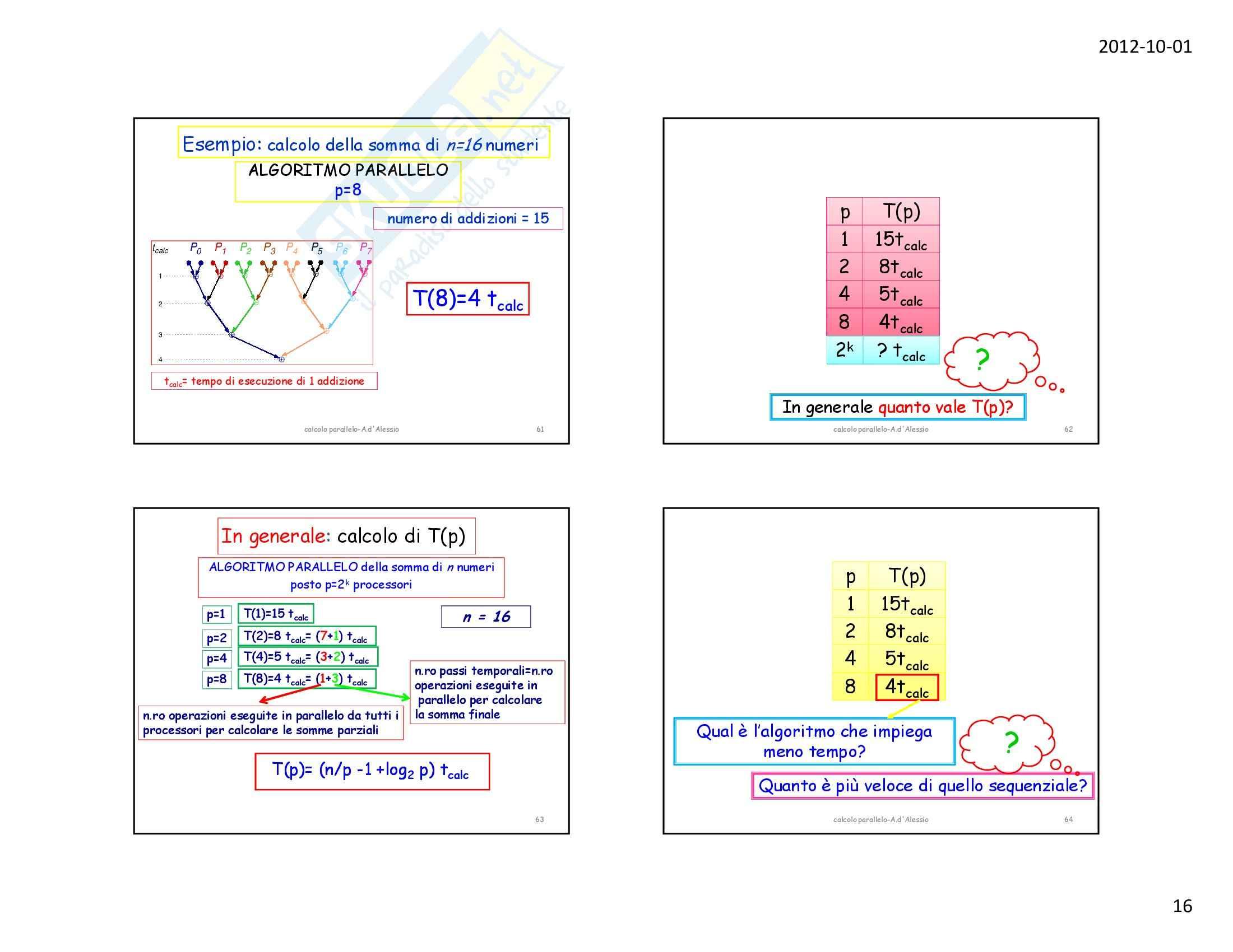 Calcolo parallelo - Progettazione Algoritmi paralleli-somma Pag. 16