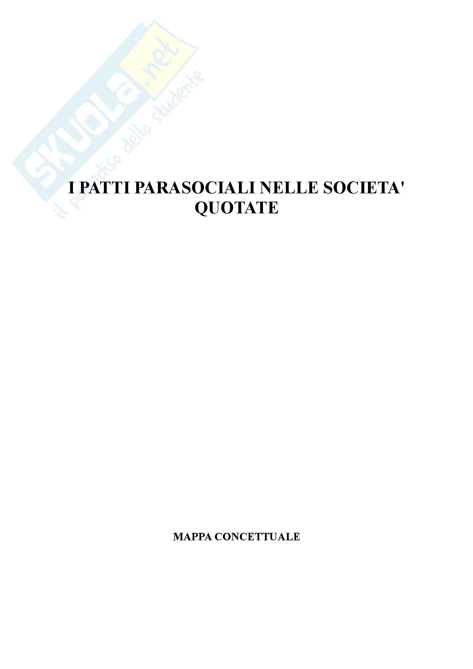 Diritto commerciale - patti parasociali