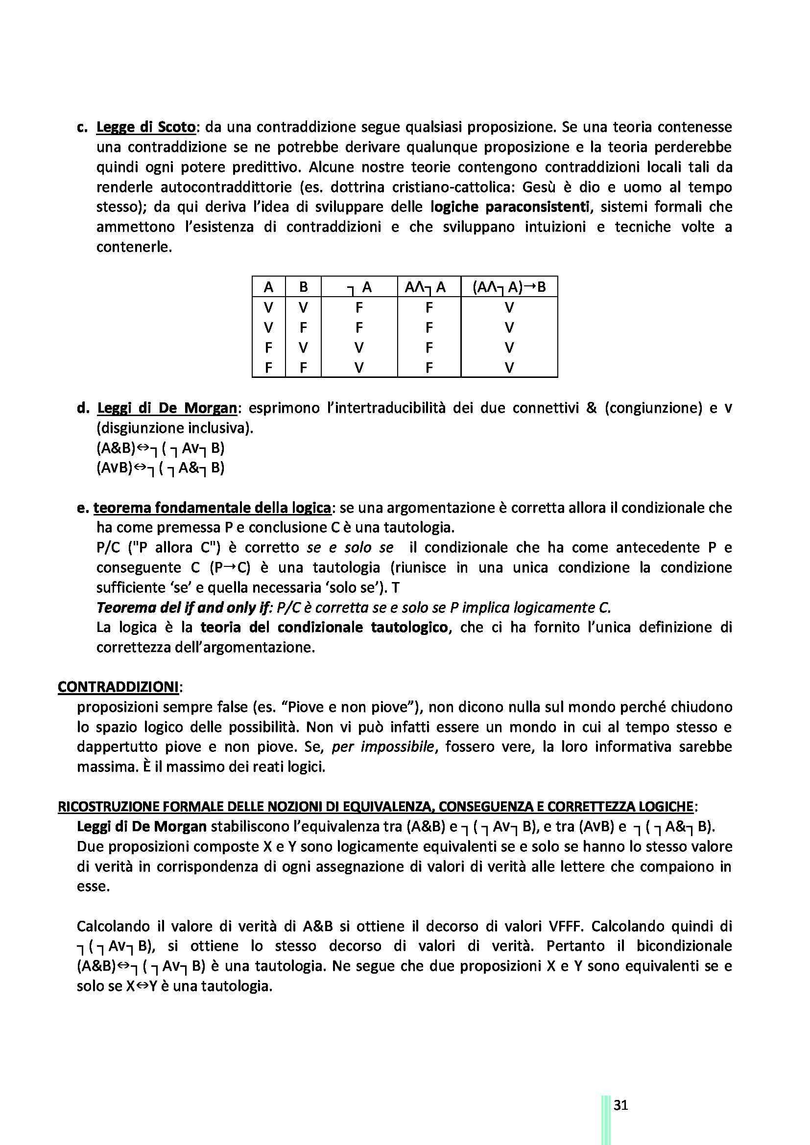 Logica e Argomentazione Giuridica - Appunti e sunti, prof. Artosi Pag. 31
