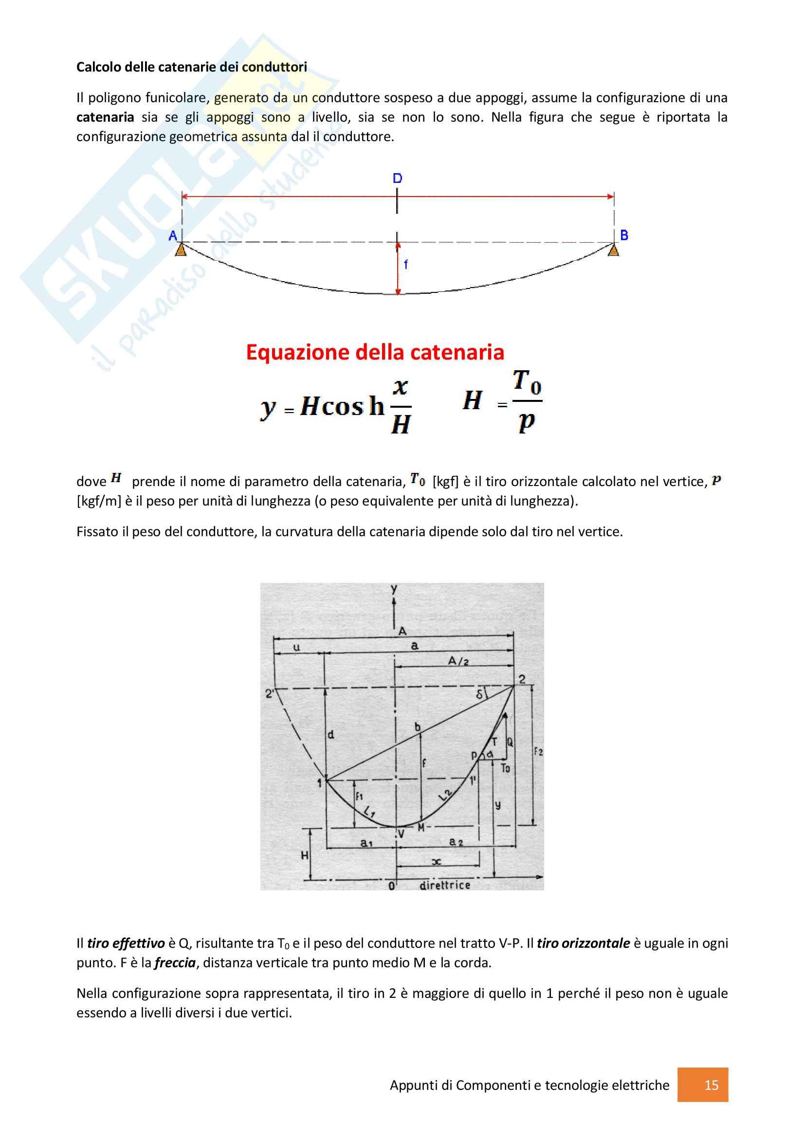Componenti e Tecnologie Elettriche Pag. 16