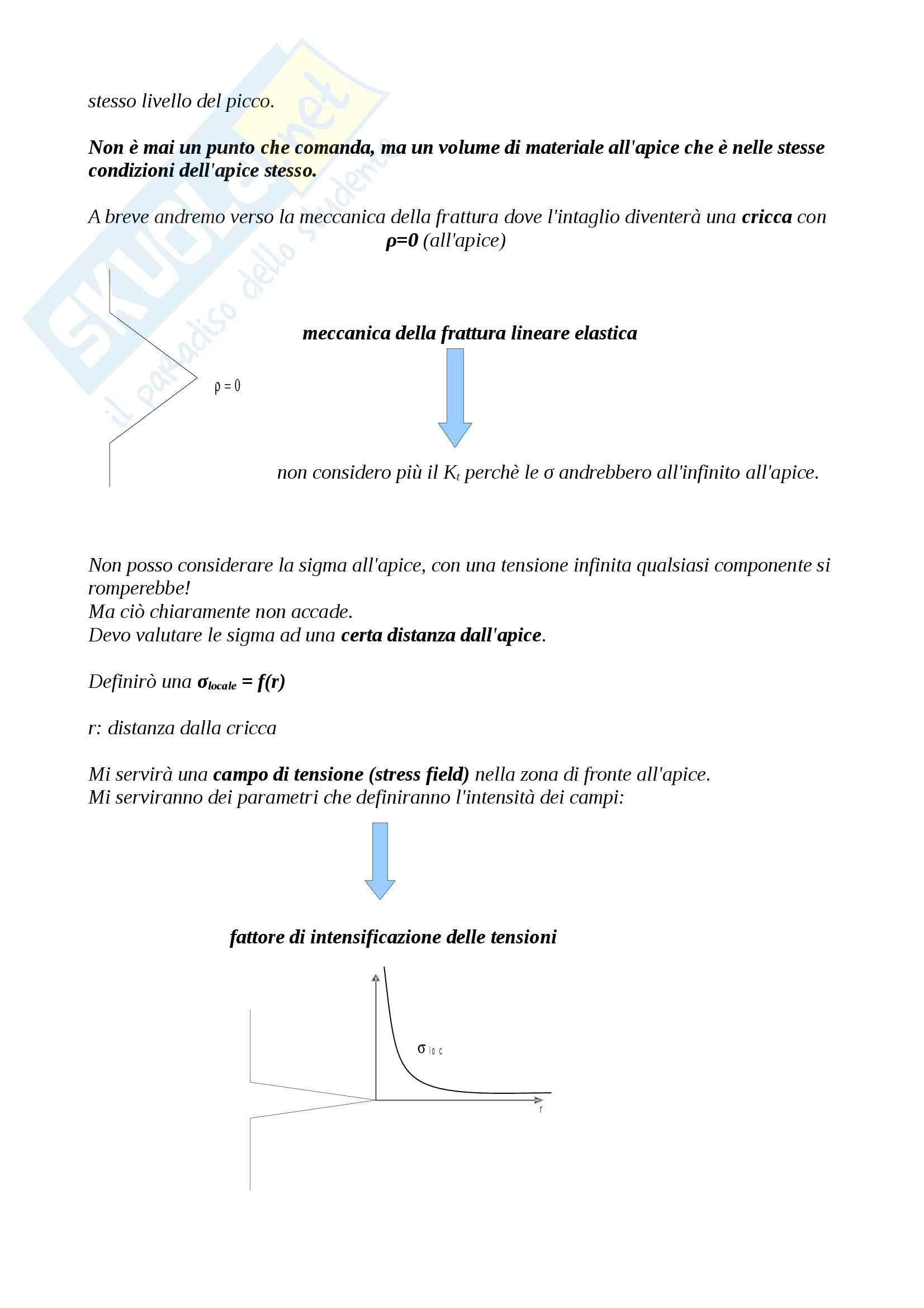 Meccanica dei materiali Pag. 21