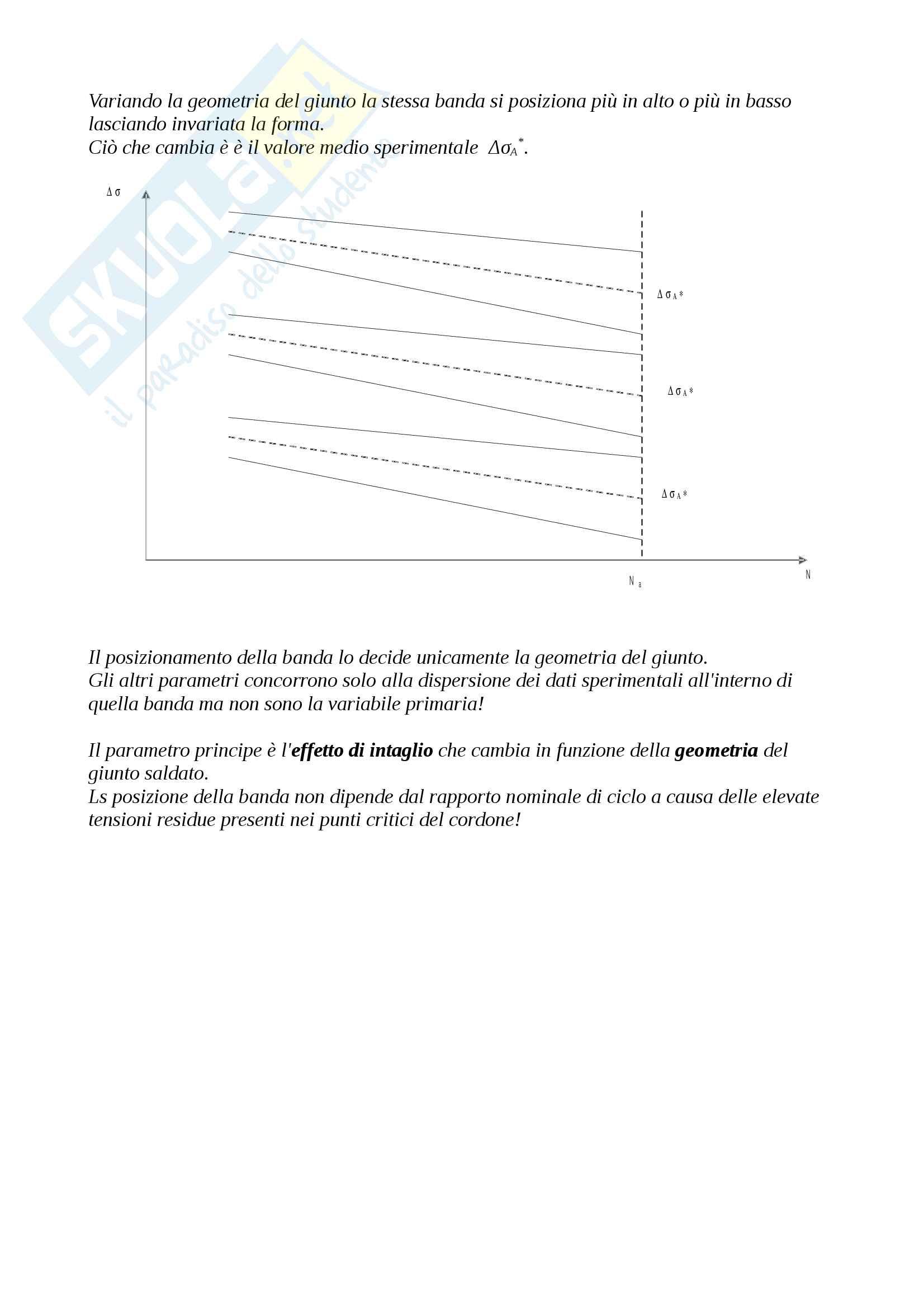 Meccanica dei materiali Pag. 6