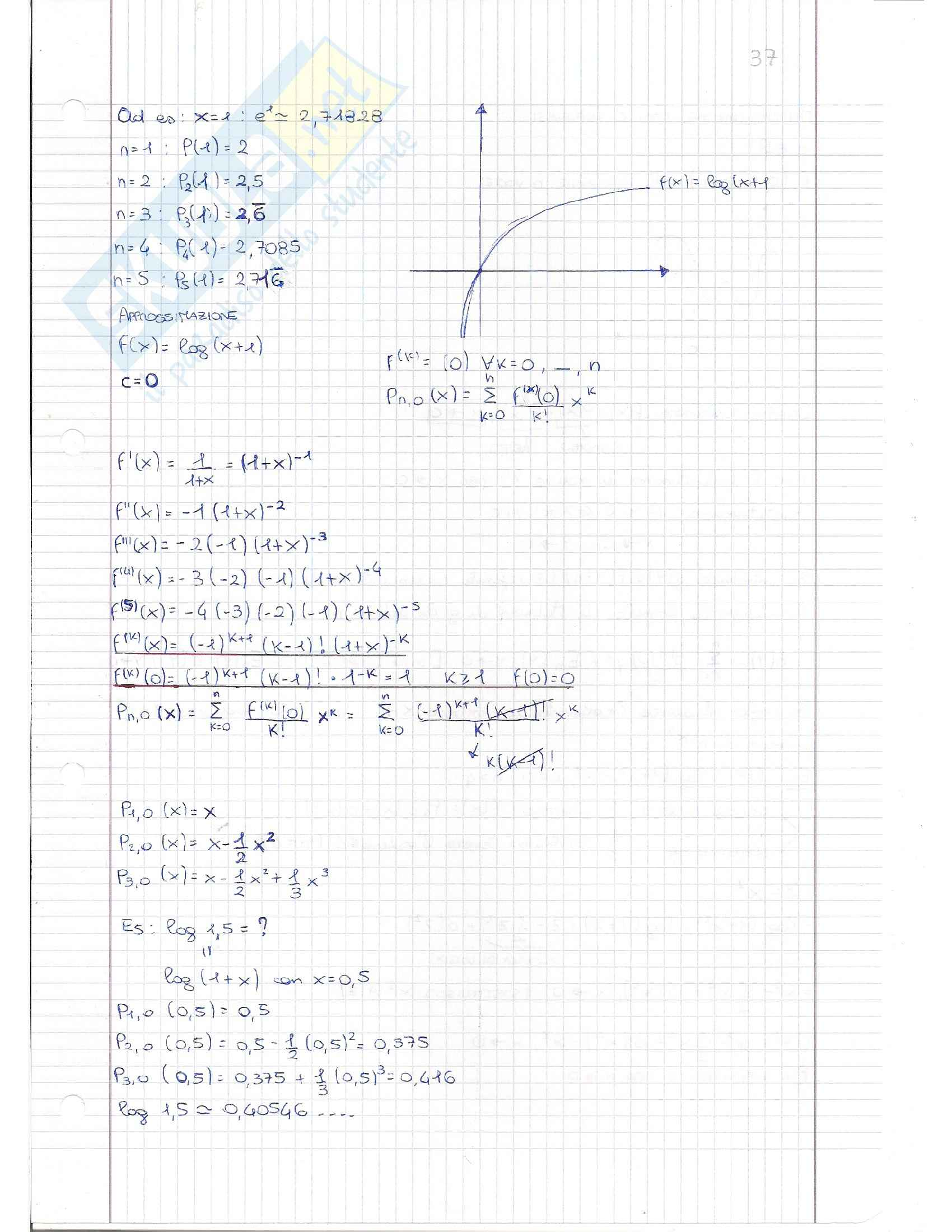 Derivate e altri argomenti, Analisi matematica I Pag. 26